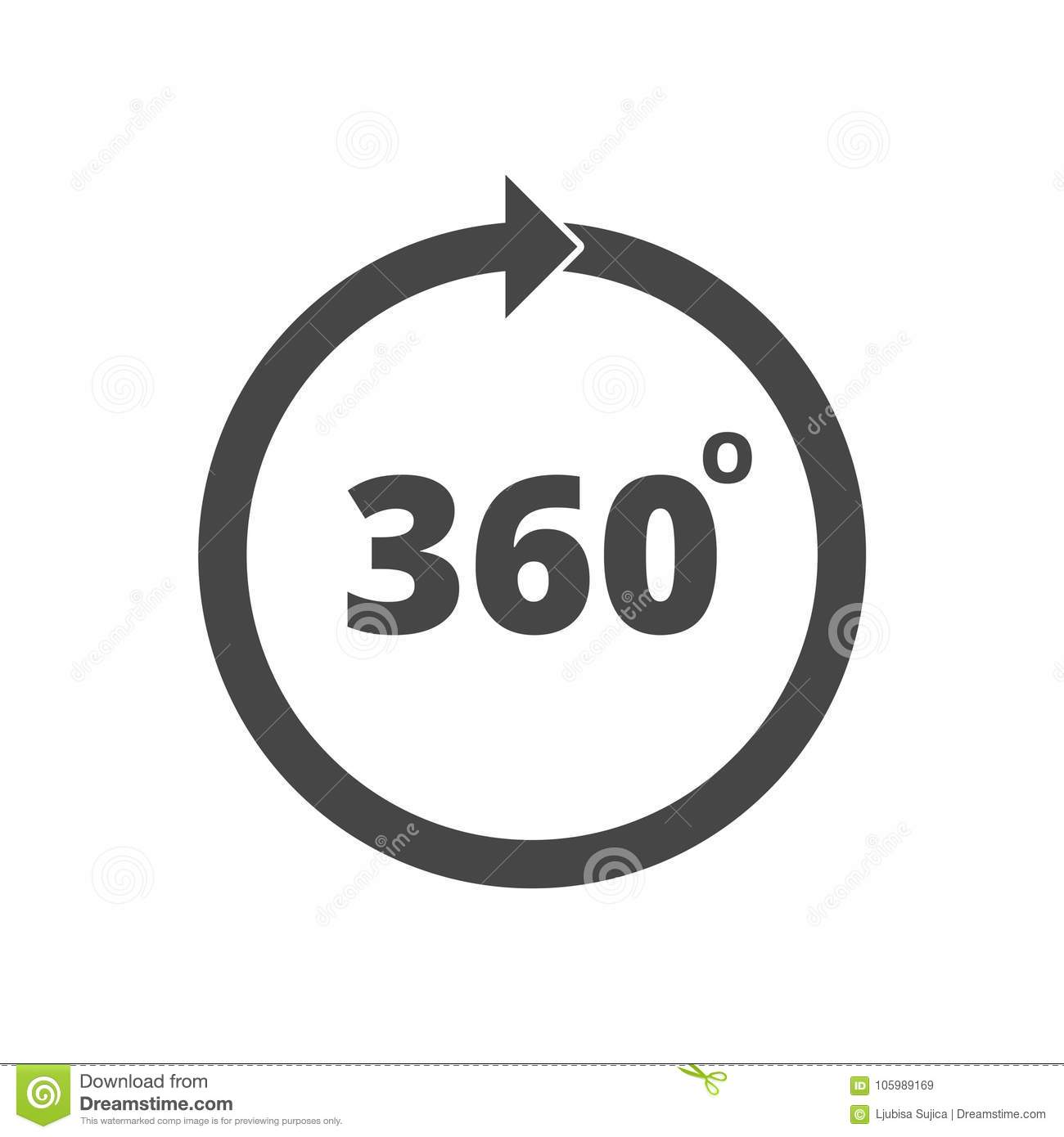 Angle 360 Degrees Sign Icon Stock Vector Illustration Of Math