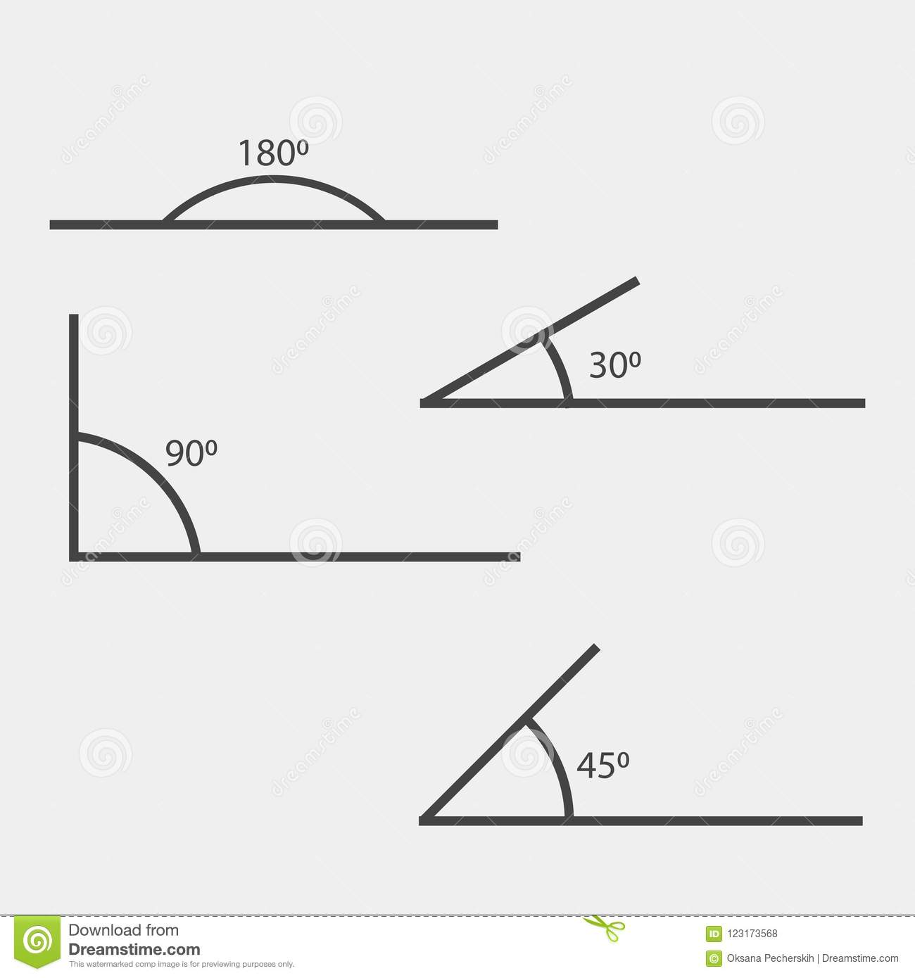 Angle Of 180 453090 Degrees Vector Illustration The Symbol O