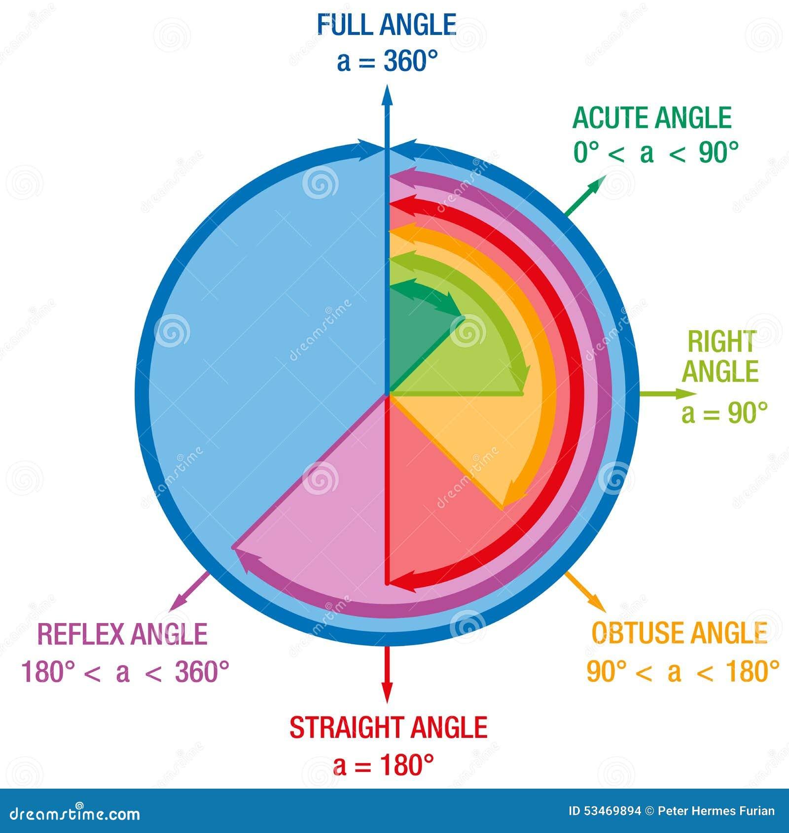 Angles Mathematics Sto...