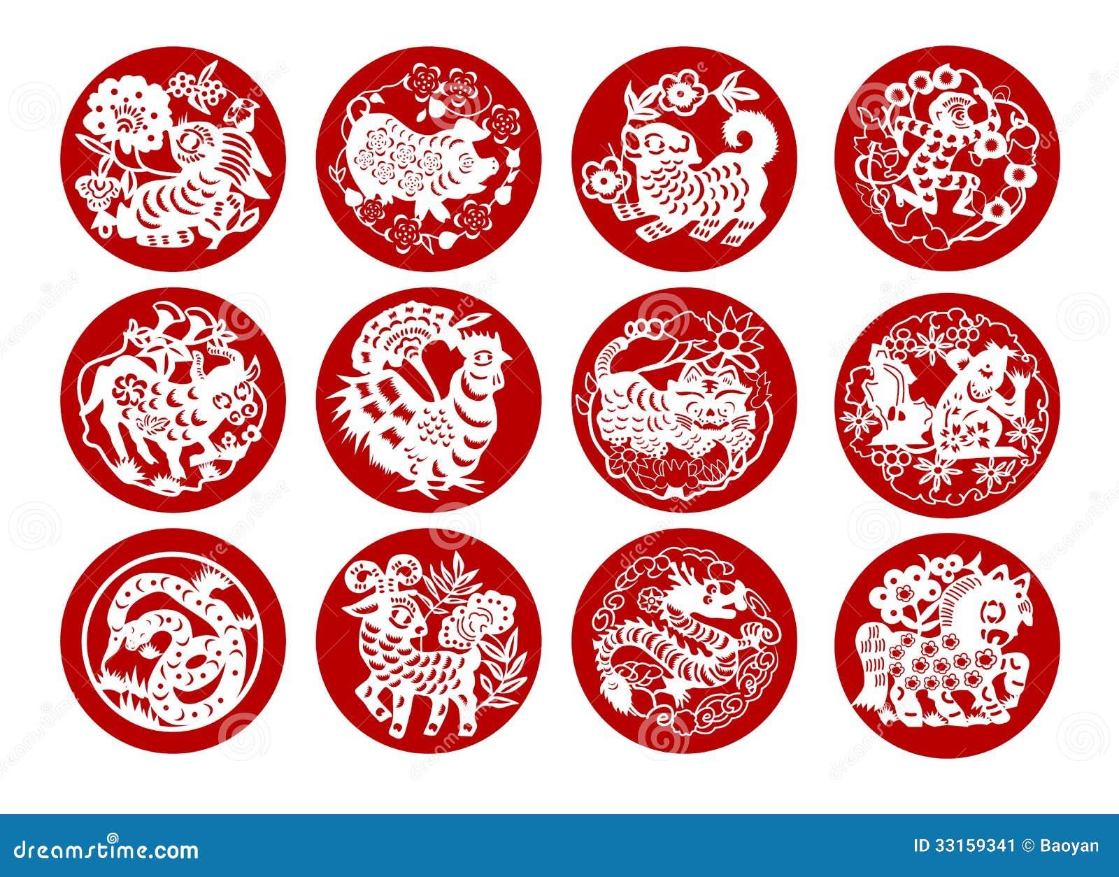 Chinese Circle Symbol ...