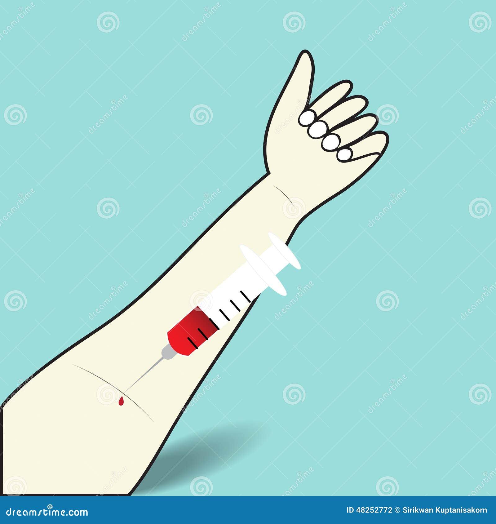 Resultado de imagem para braço na seringa
