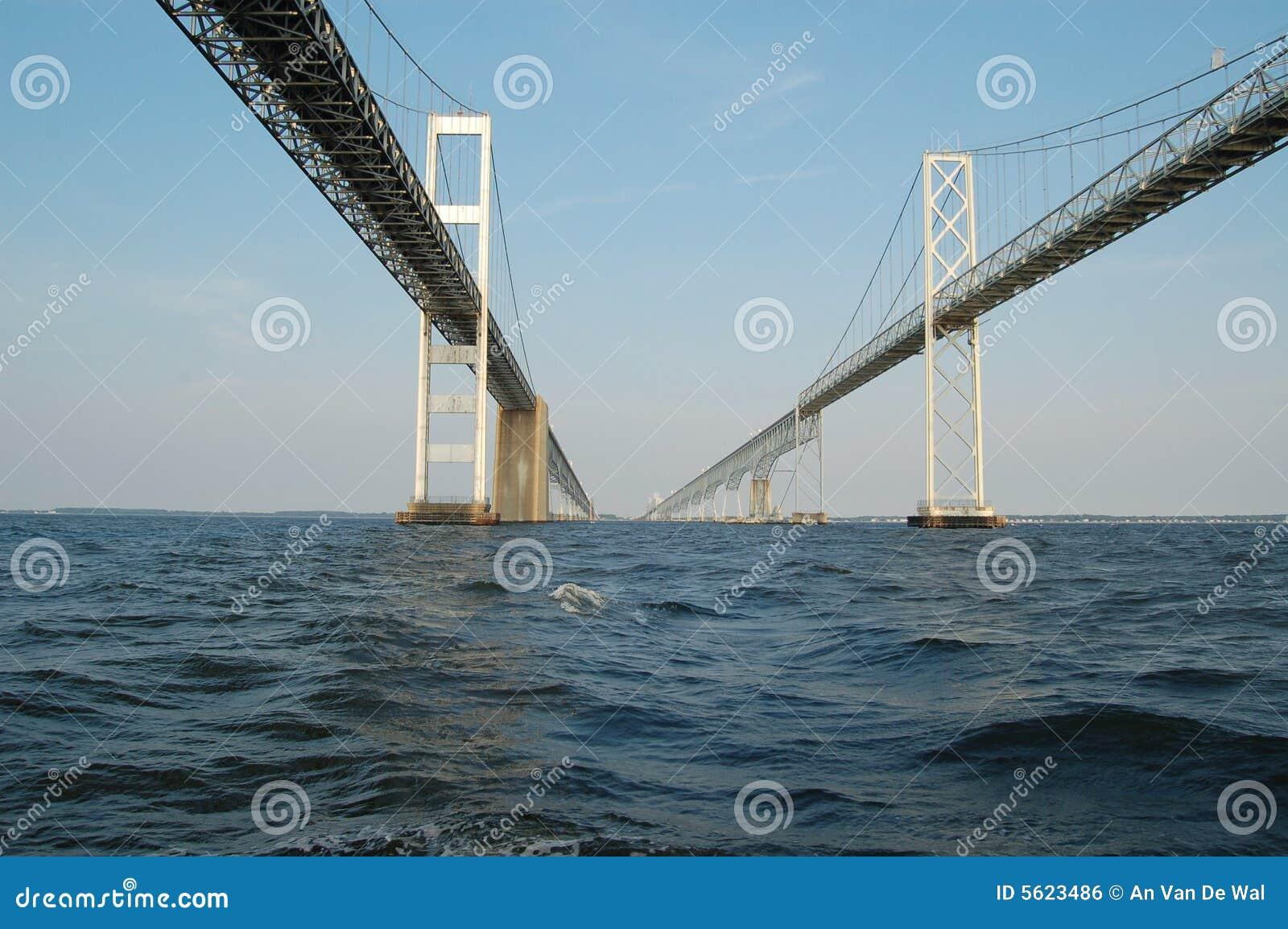 Annapolis fjärdbro