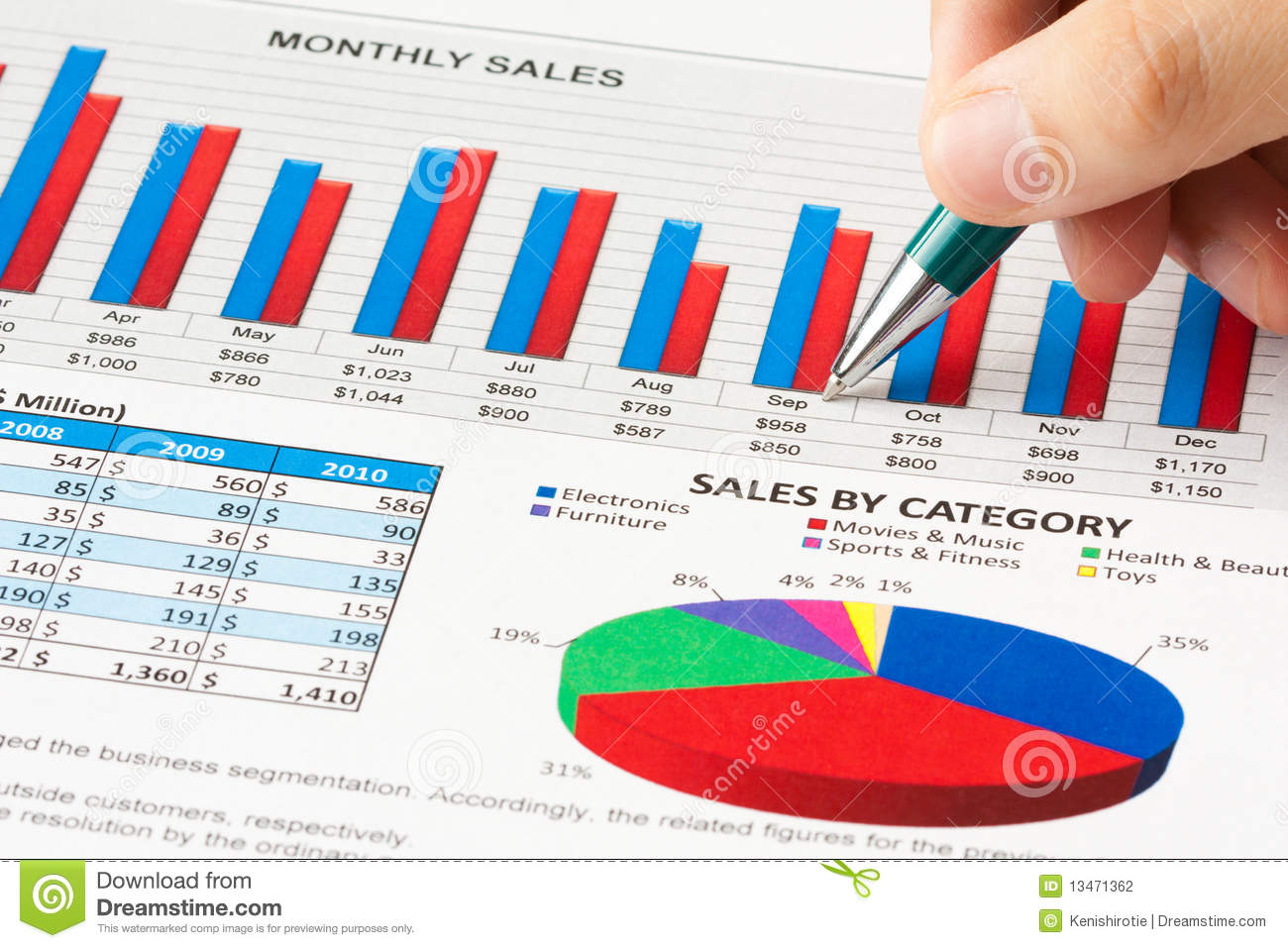 annual sales report stock photo  image of business  chart