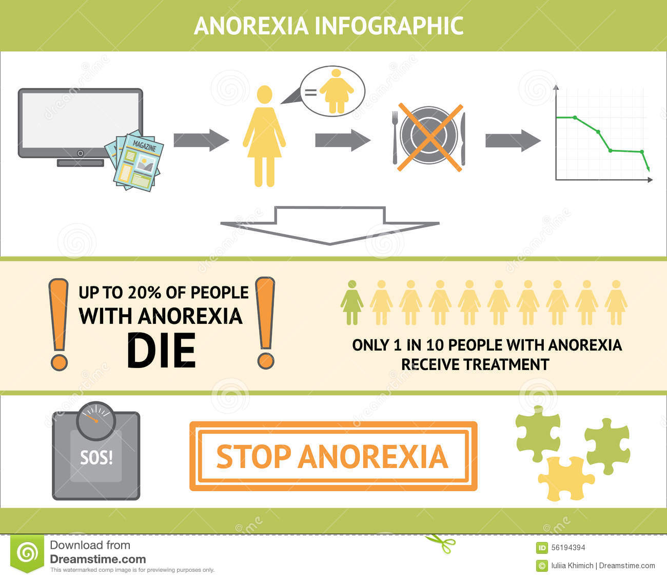 An analysis of the causes of the diseas anorexia nervosa