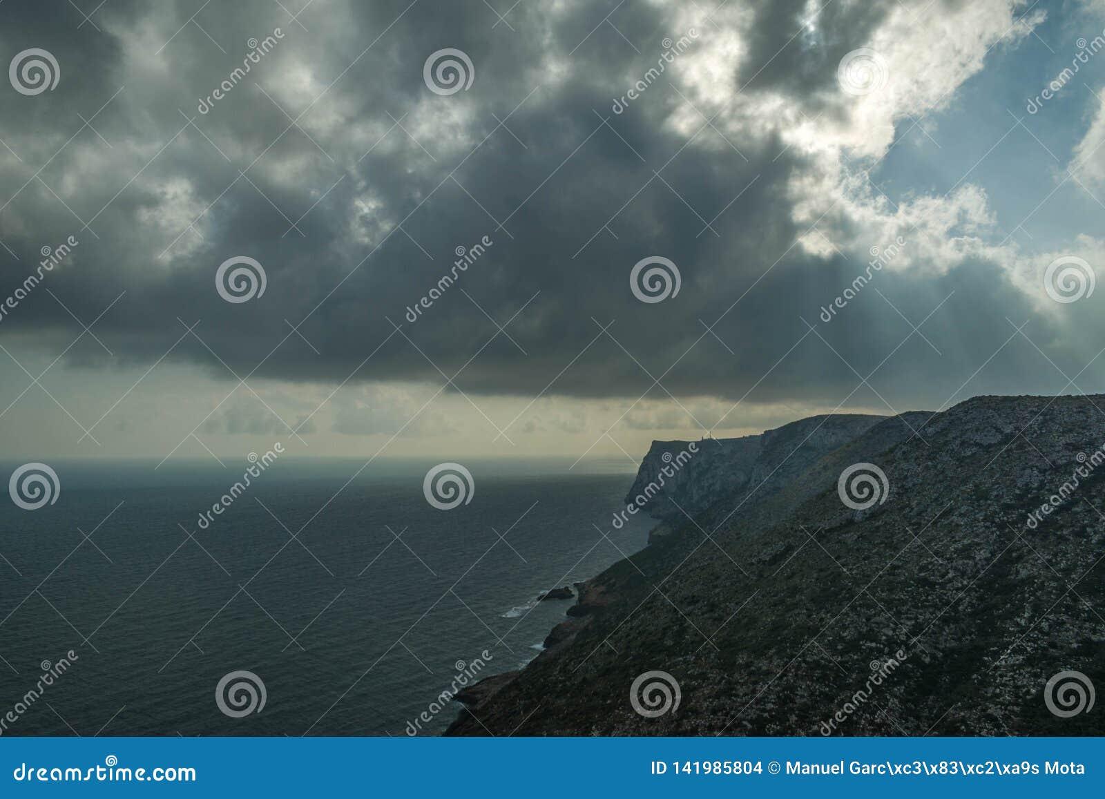 Ansicht des Meeres