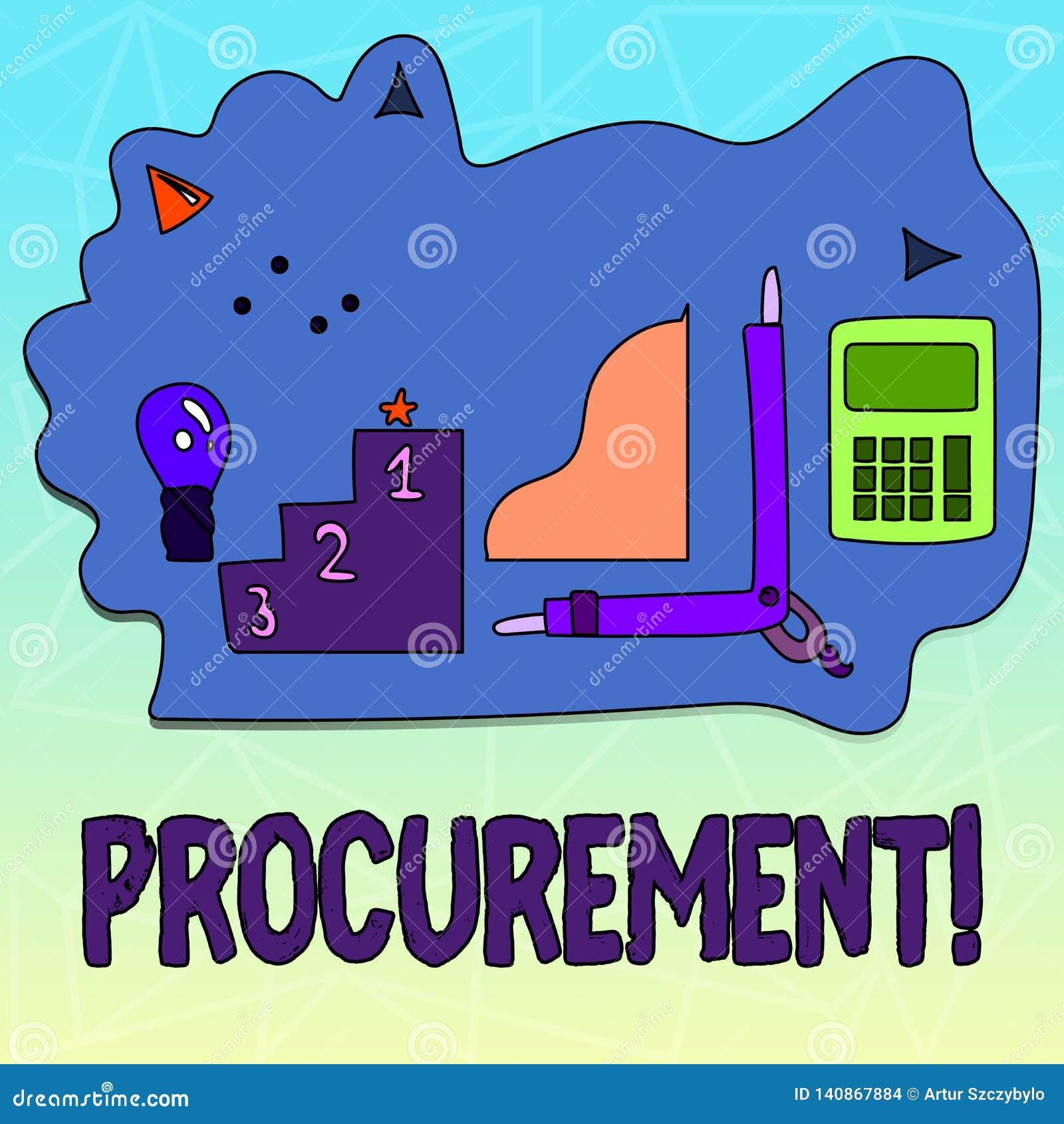 Anskaffning för textteckenvisning Begreppsmässigt foto som erhåller uppbringa något köpet av utrustning och tillförsel