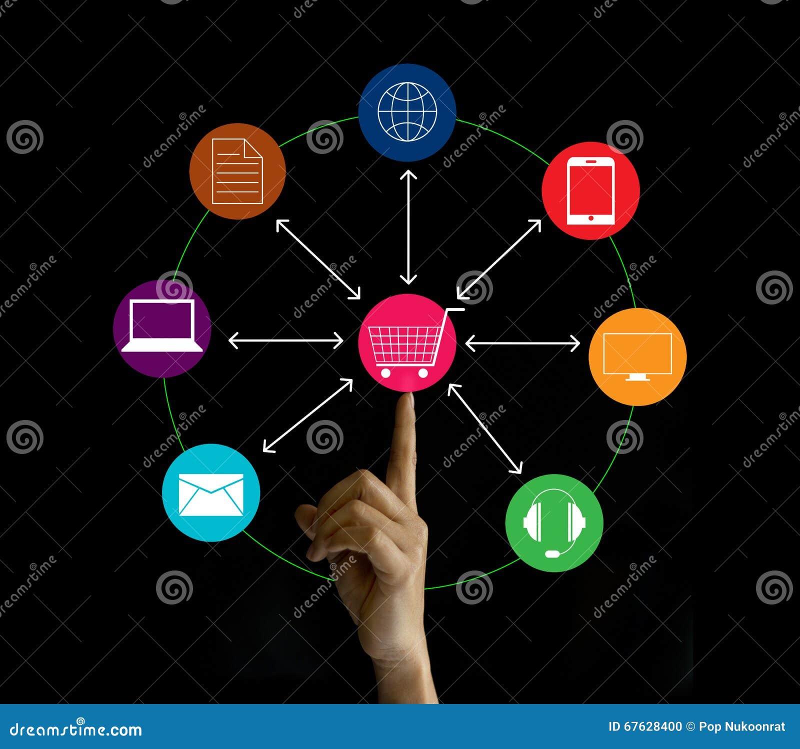 Anslutning för marknadsföring för handinnehavnätverk, Omni kanal