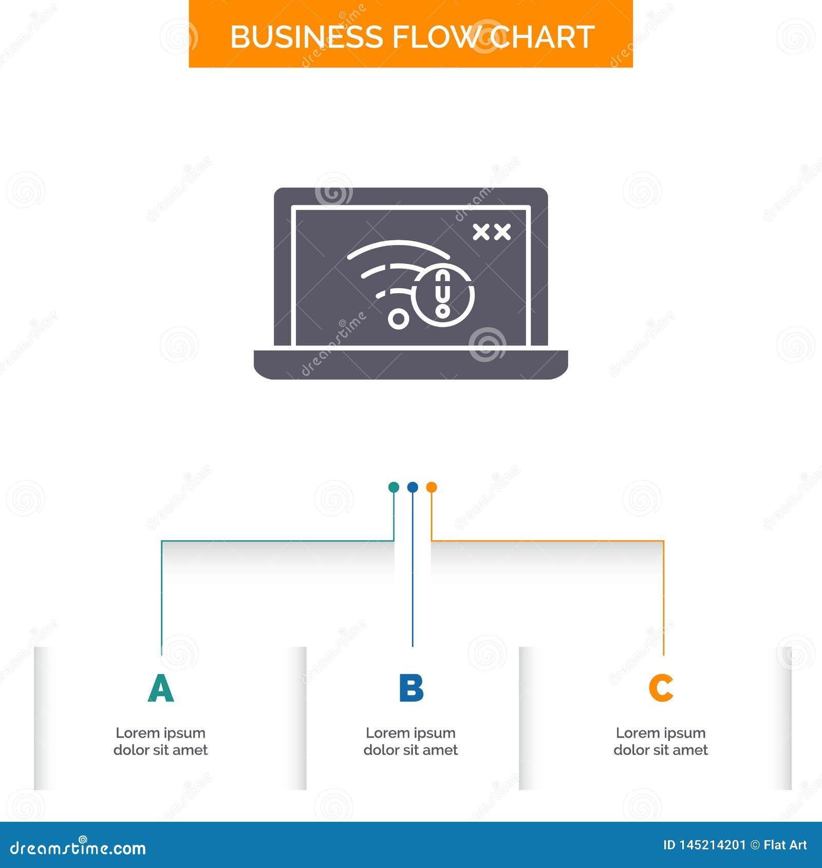 Anslutning fel, internet som är borttappad, design för diagram för internetaffärsflöde med 3 moment r