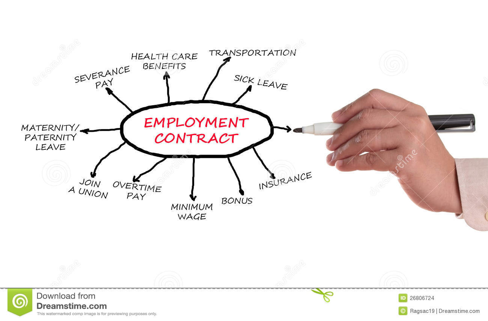 Anstellungsvertrag Stockfoto Bild Von Arbeitslosigkeit 26806724