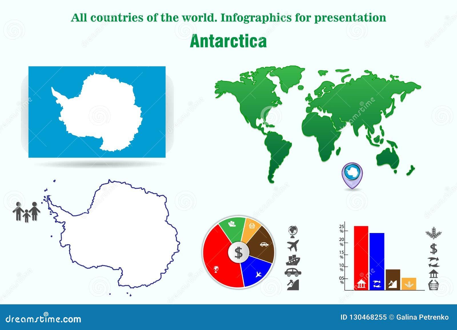 Antarctica Wszystkie kraje świat Infographics dla prezentaci