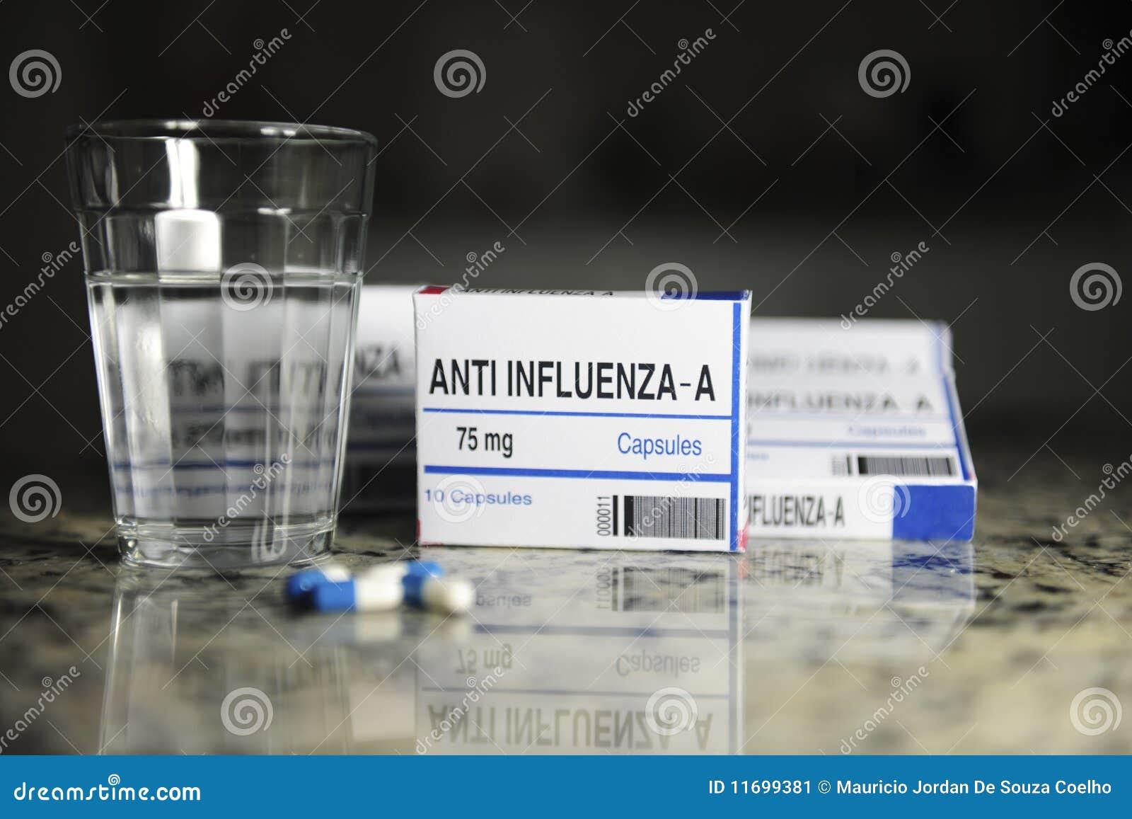 Anti грипп упаковывает пилюльку