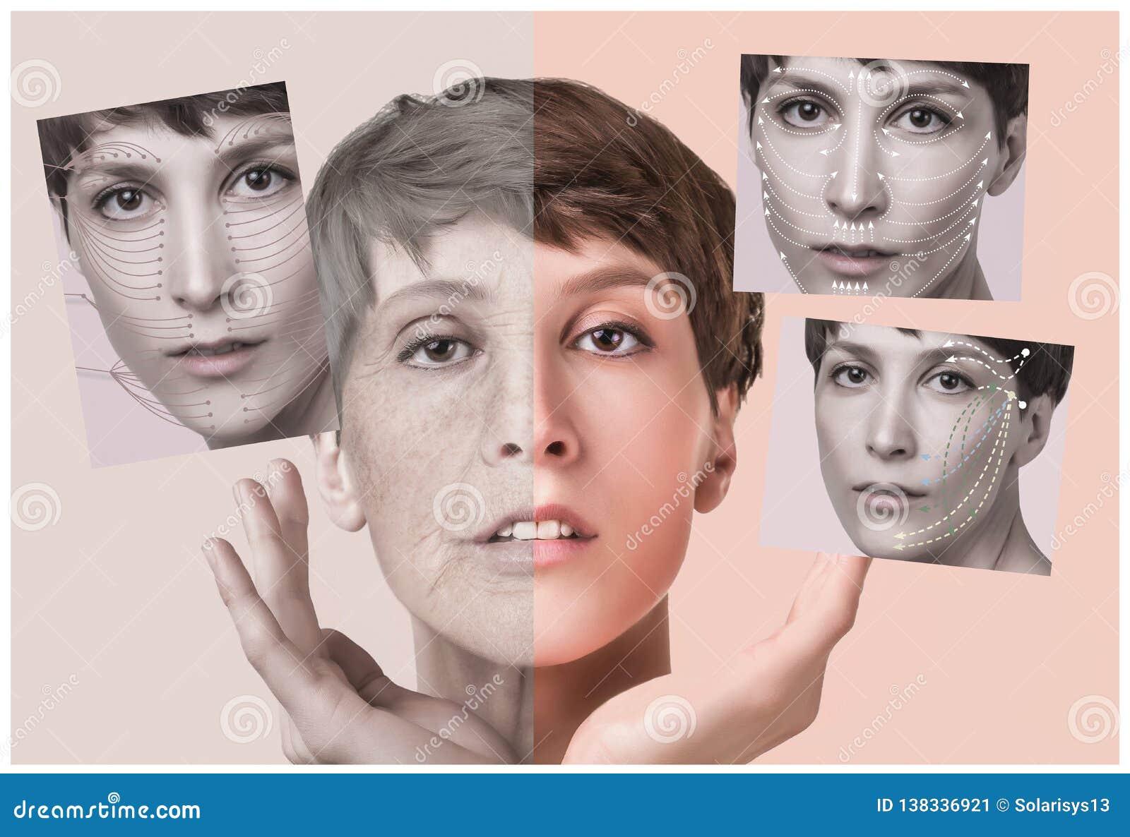 Anti-veroudert, schoonheidsbehandeling, verouderen en jeugd, die skincare, plastische chirurgieconcept de opheffen