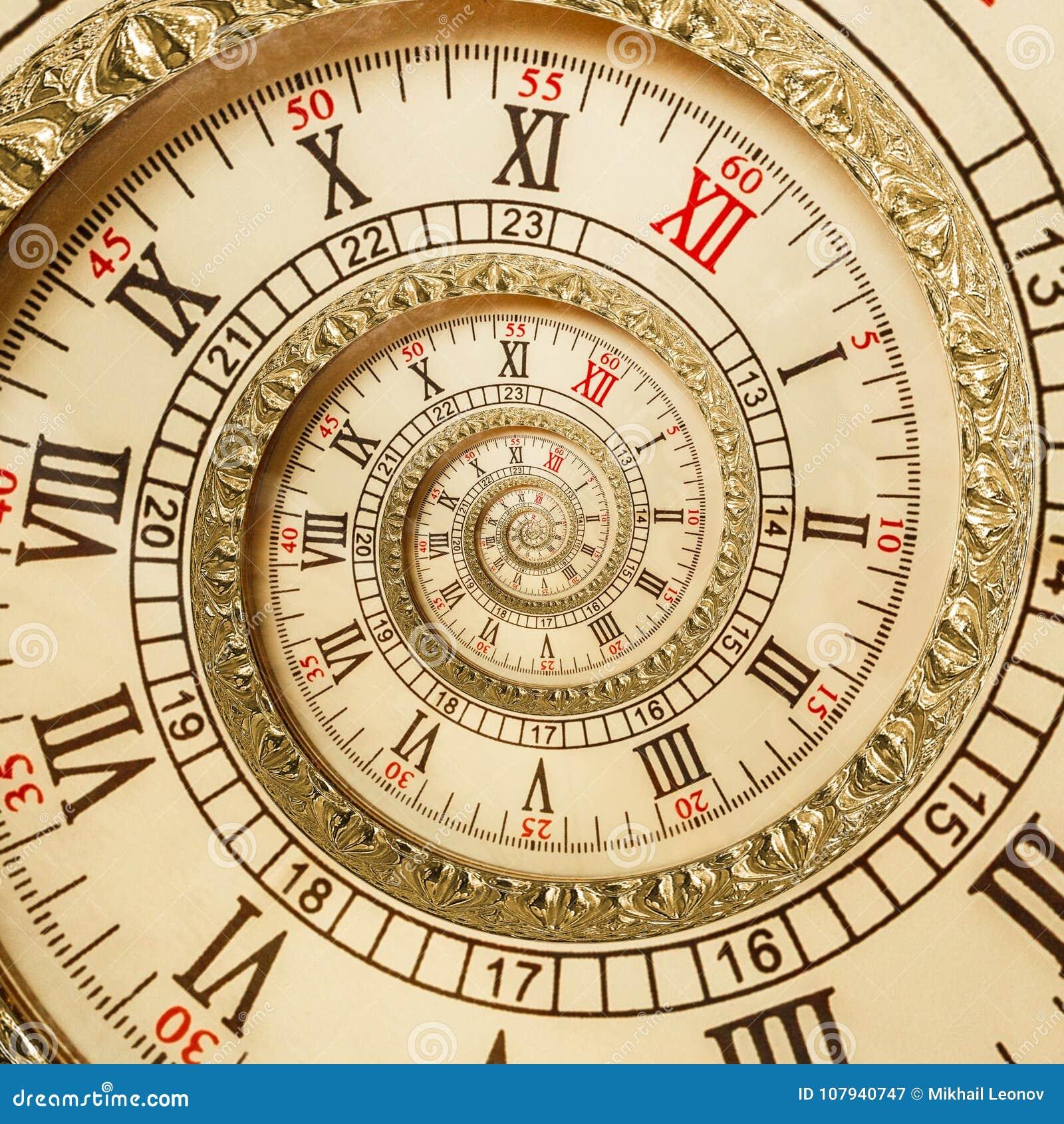 Antieke oude spiraalvormige klokken abstracte fractal spiraal De textuurfractal van de horlogeklok spiraalvormige ongebruikelijke