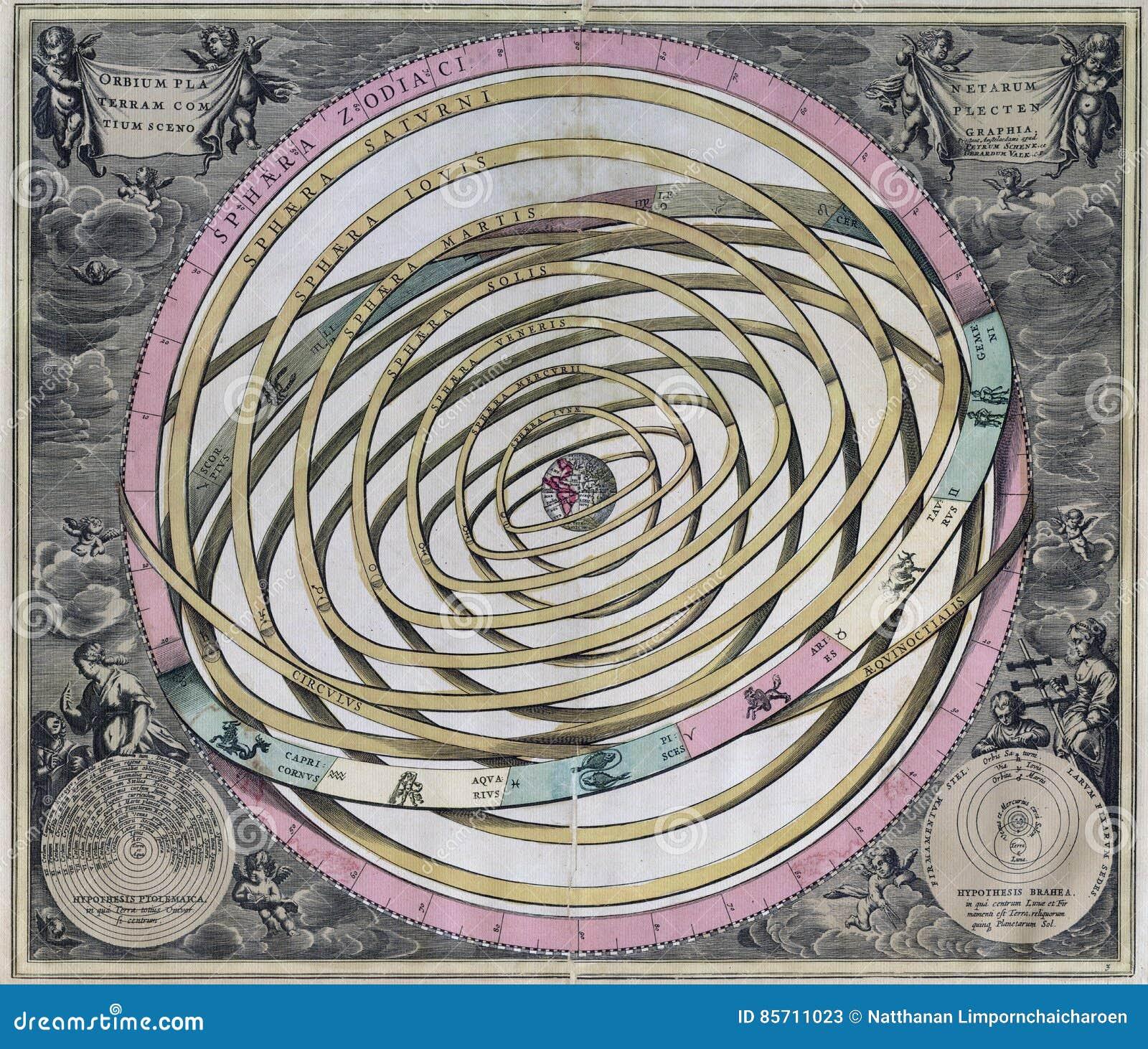 Antikes Art Orbium Planetarium Modell Des Universums Stockbild