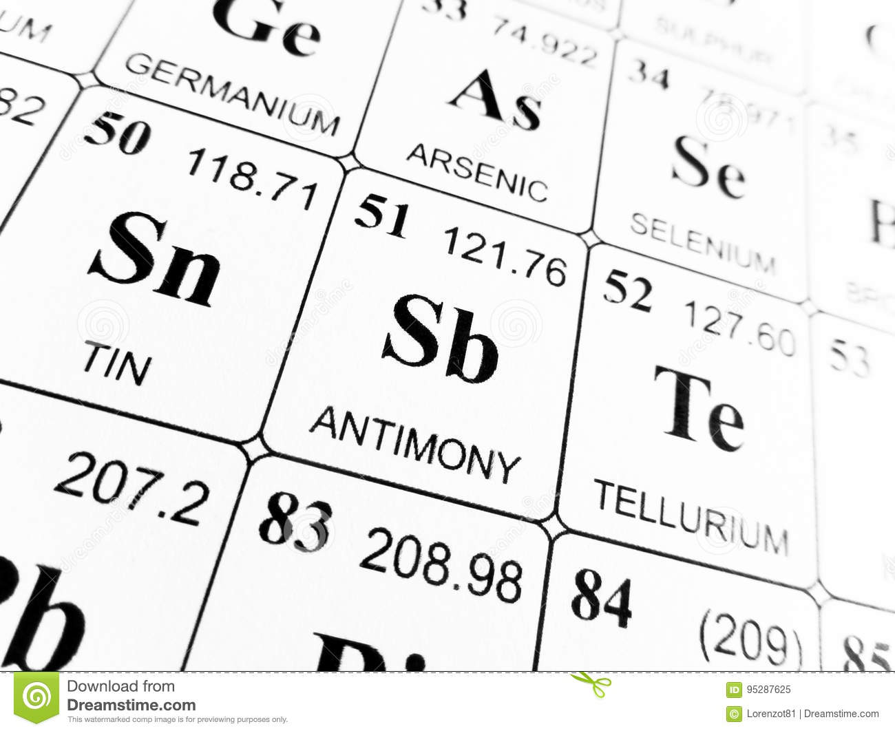 Antimony On The Periodic Table Of The Elements Stock Image Image