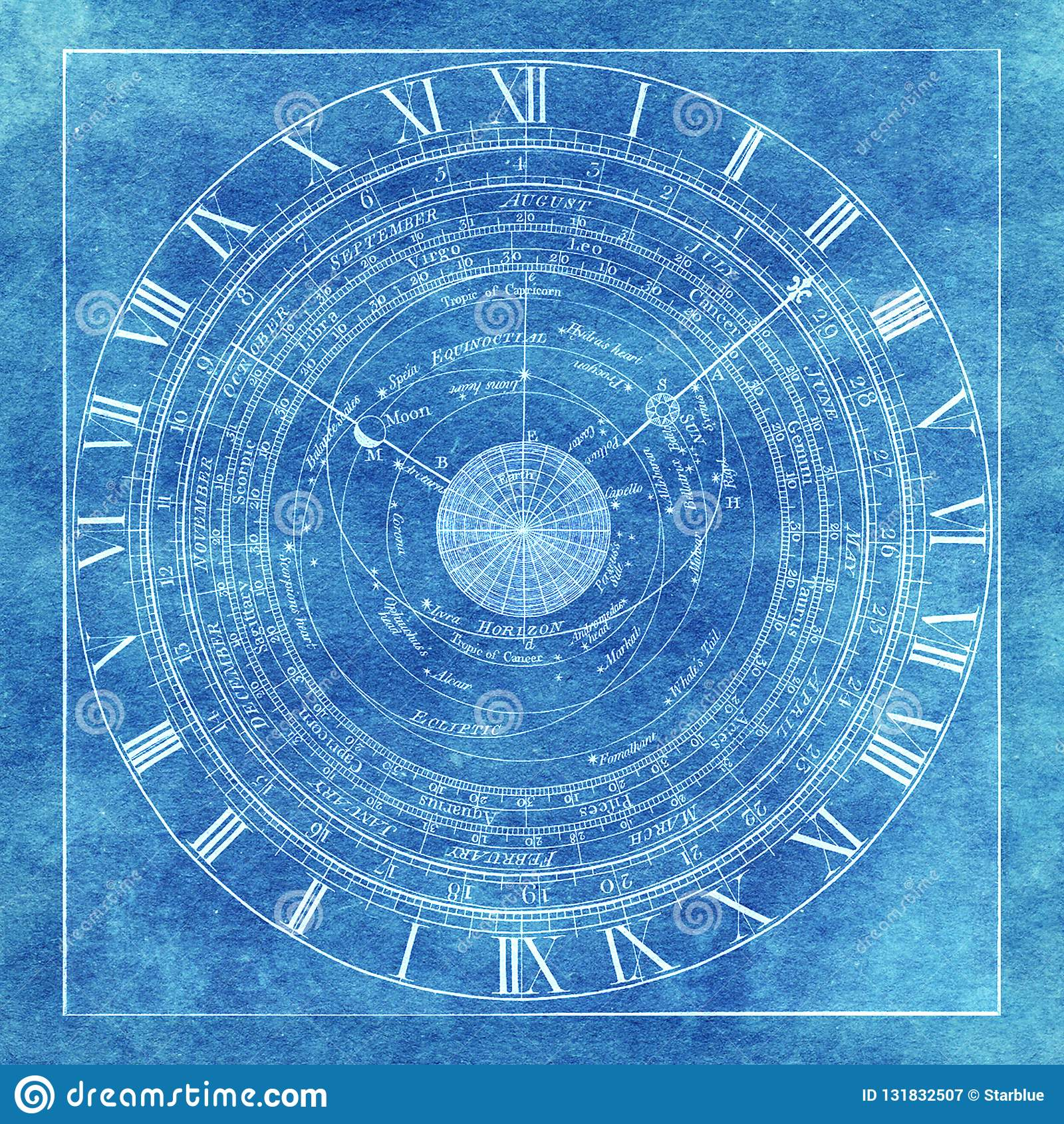 Magic Esoteric Occlut Mystic Astrology Chart Background Stock ...