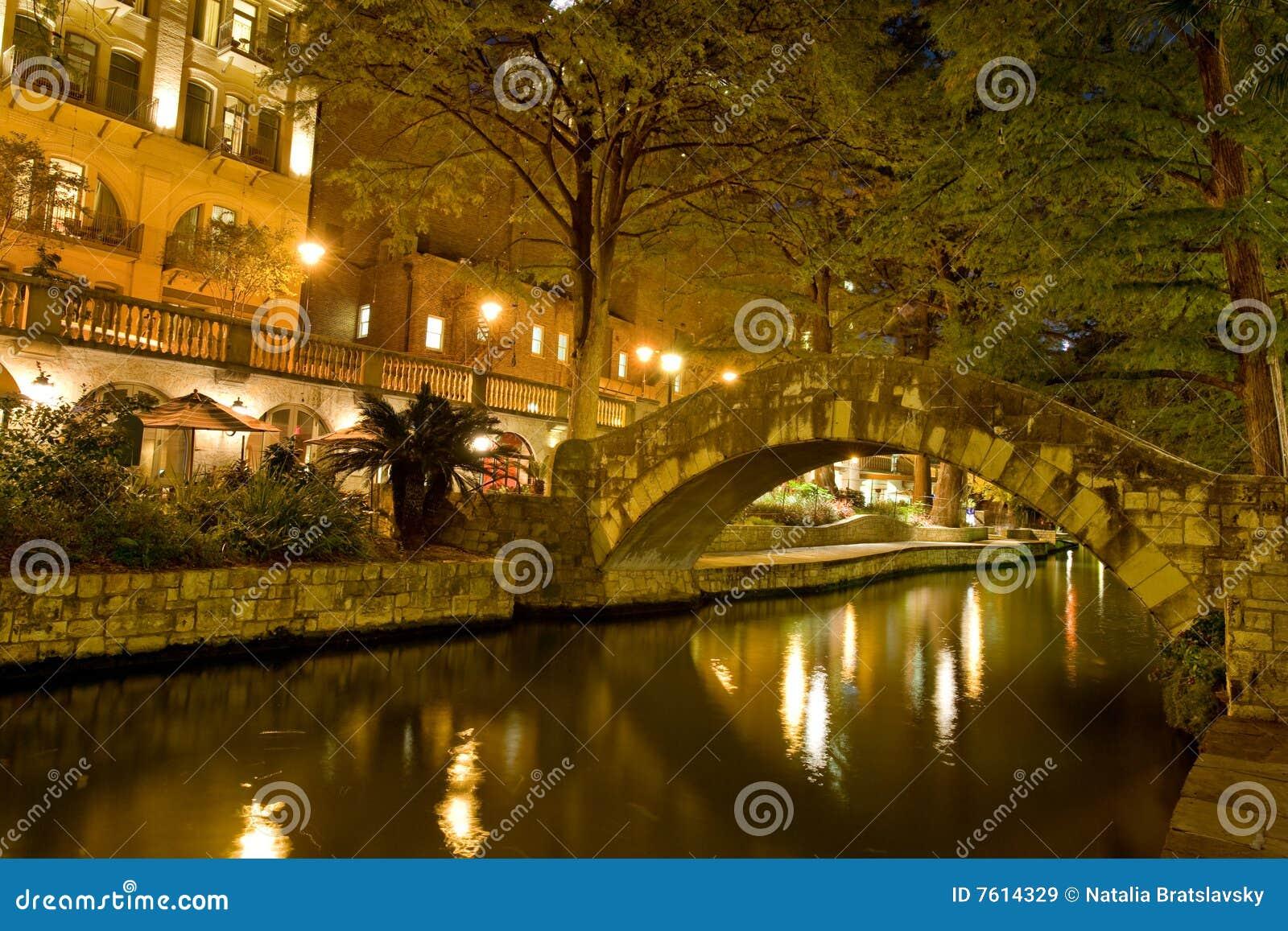 Antonio riverwalk圣