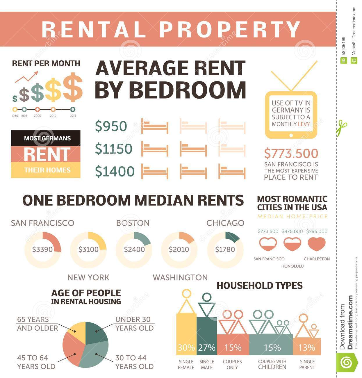 Real Estate Apartment For Rent: Infographic Elements Stock