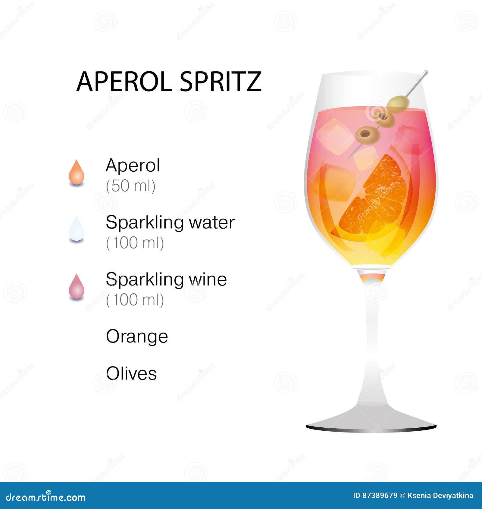 Ricetta Aperol Spritz Con Vino Bianco.Aperol Spritz Il Cocktail Illustrazione Vettoriale Illustrazione Di Bevanda 87389679