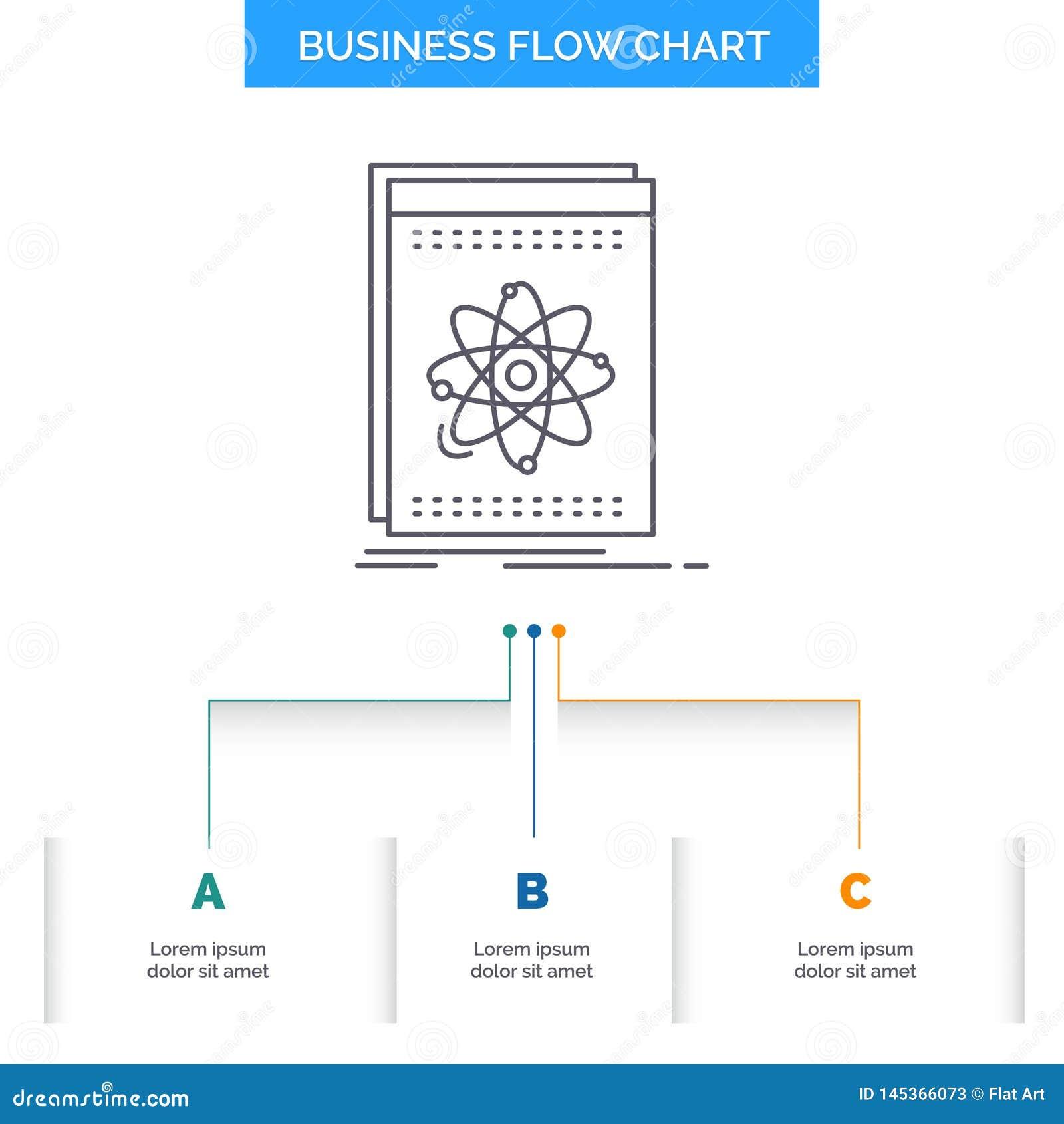 API, Anwendung, Entwickler, Plattform, Wissenschaft Gesch?fts-Flussdiagramm-Entwurf mit 3 Schritten Linie Ikone f?r Darstellungs-