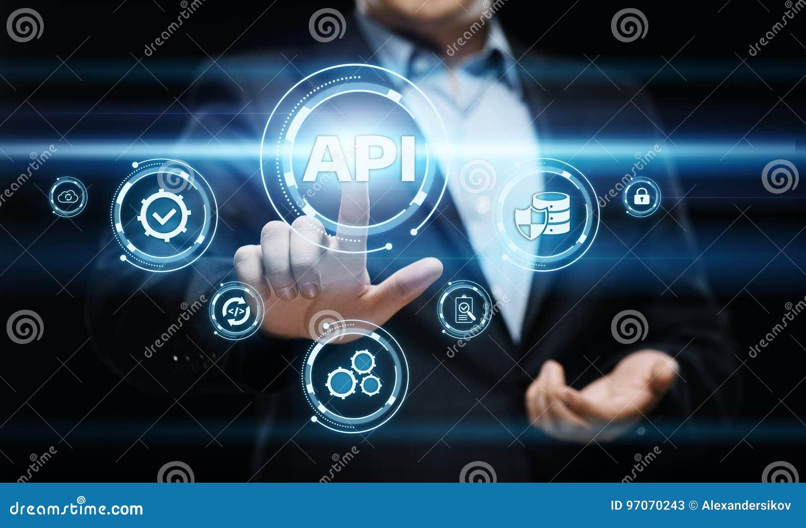 API Application Programming Interface Software-het concept van de Webontwikkeling