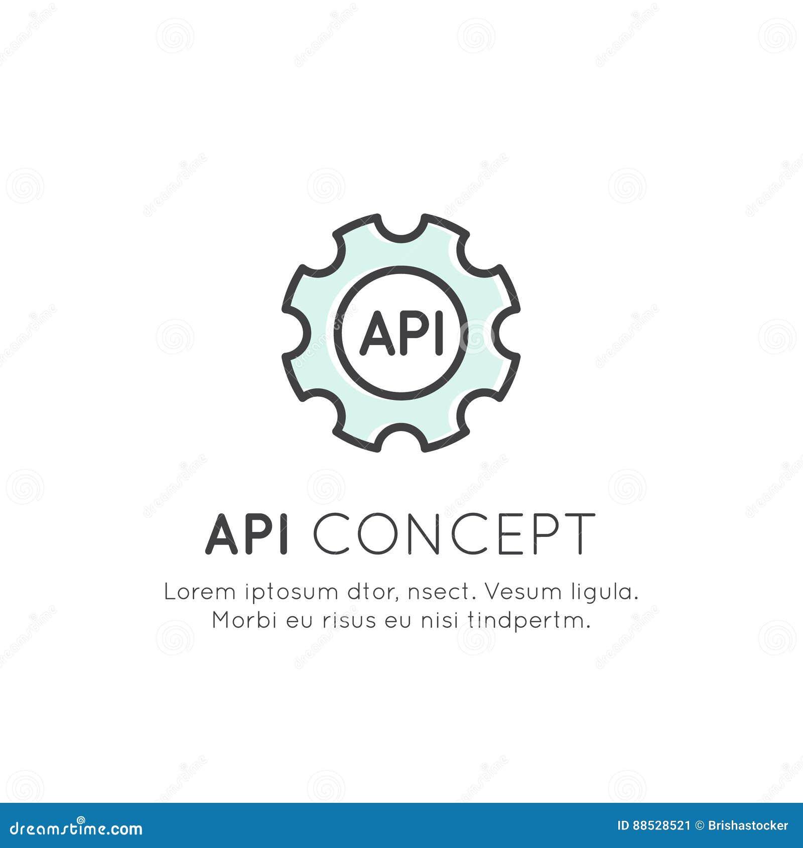 API Podaniowego programowania interfejs, Obłoczni dane, sieć i Mobilny App rozwój,