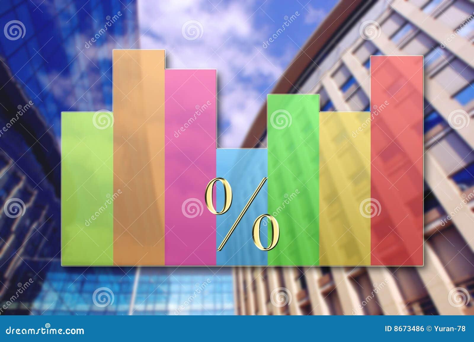 Apparence d élévation de bénéfices de graphique de revenus