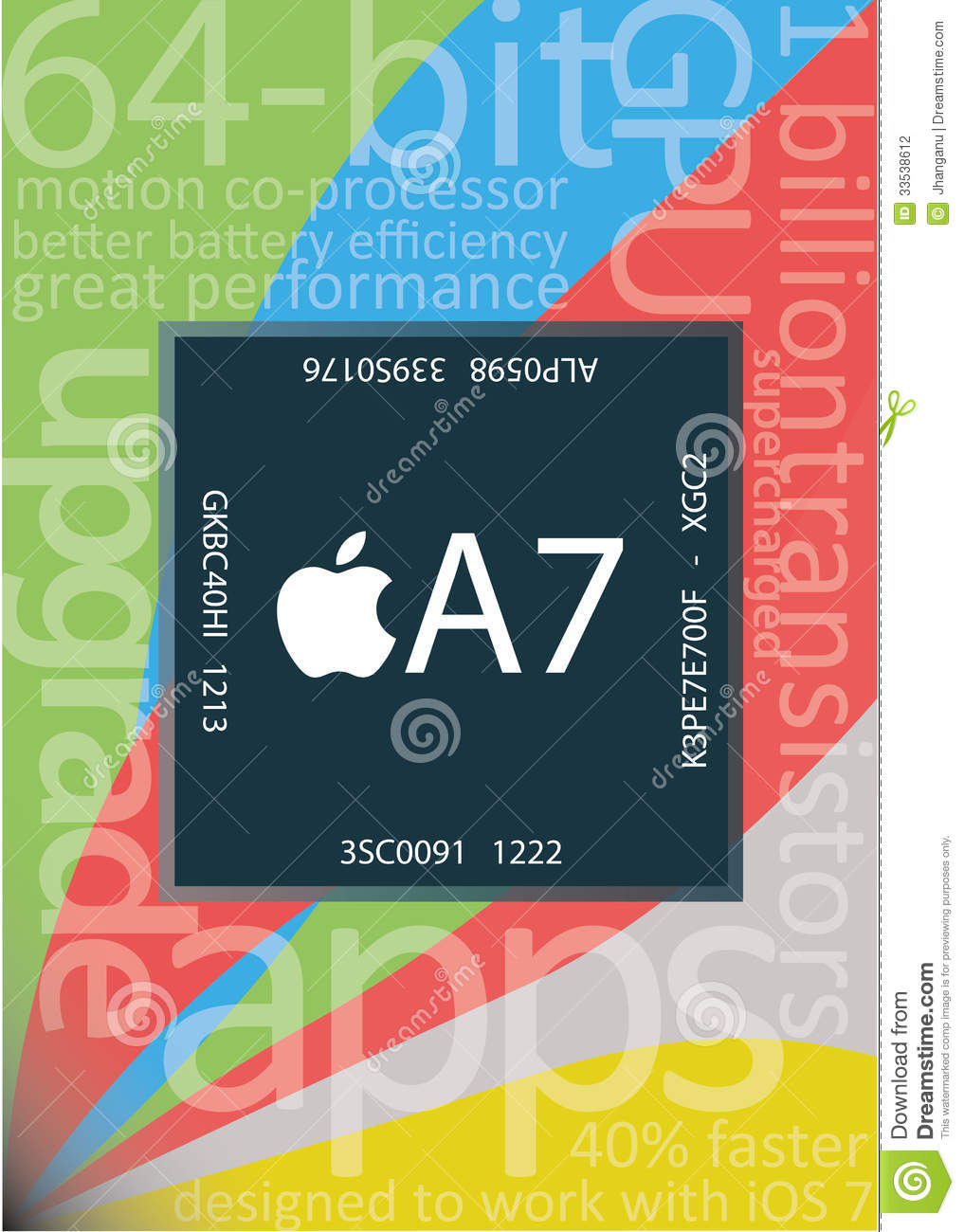 New Apple A7 chip on Ipad Air and Iphone