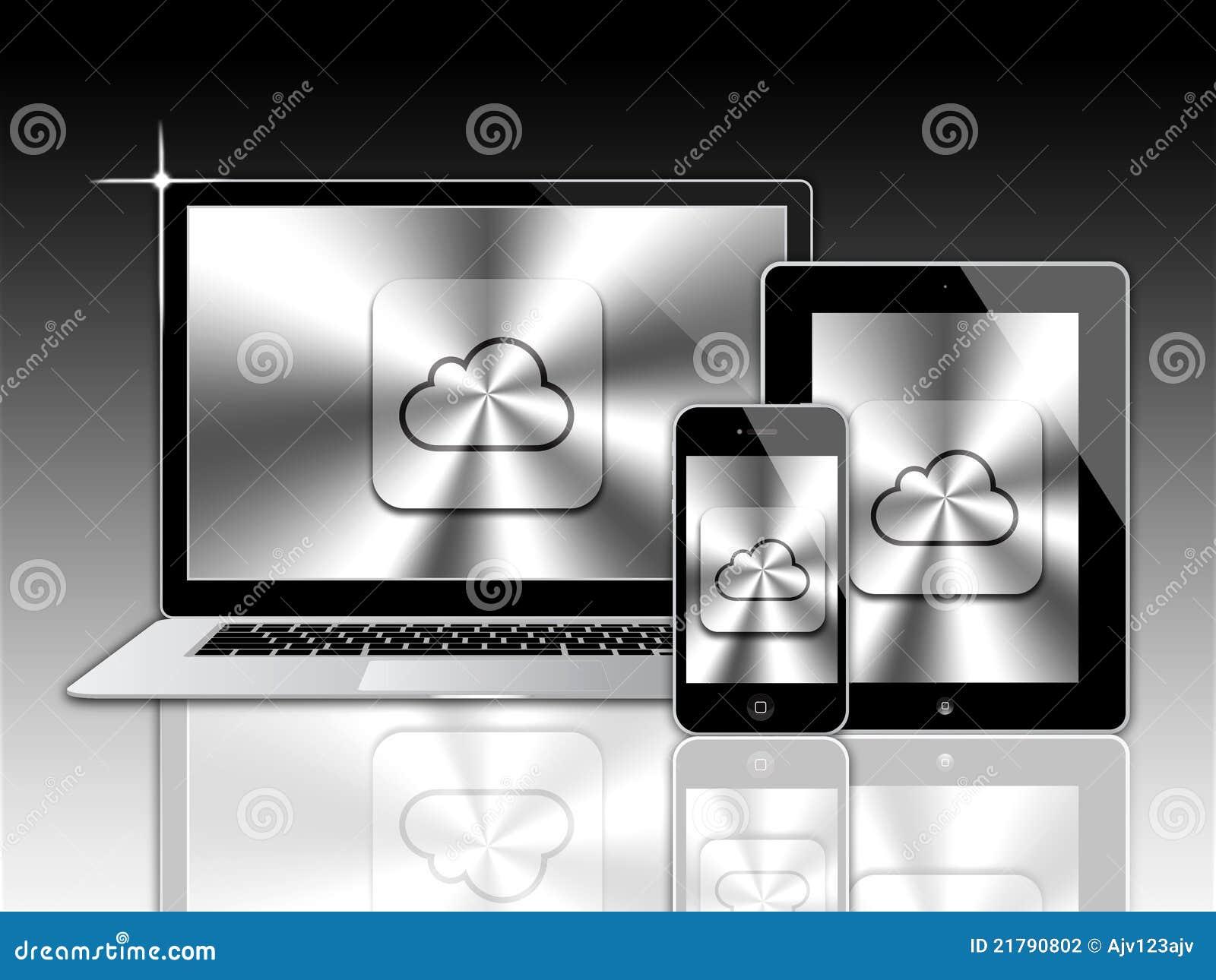 Apple Mac iCloud computer data organisation