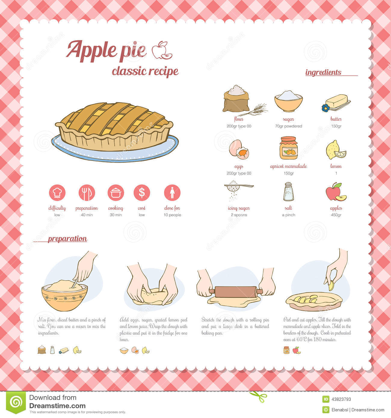 Apple pie recipe with icons, ingredients and preparation procedure.