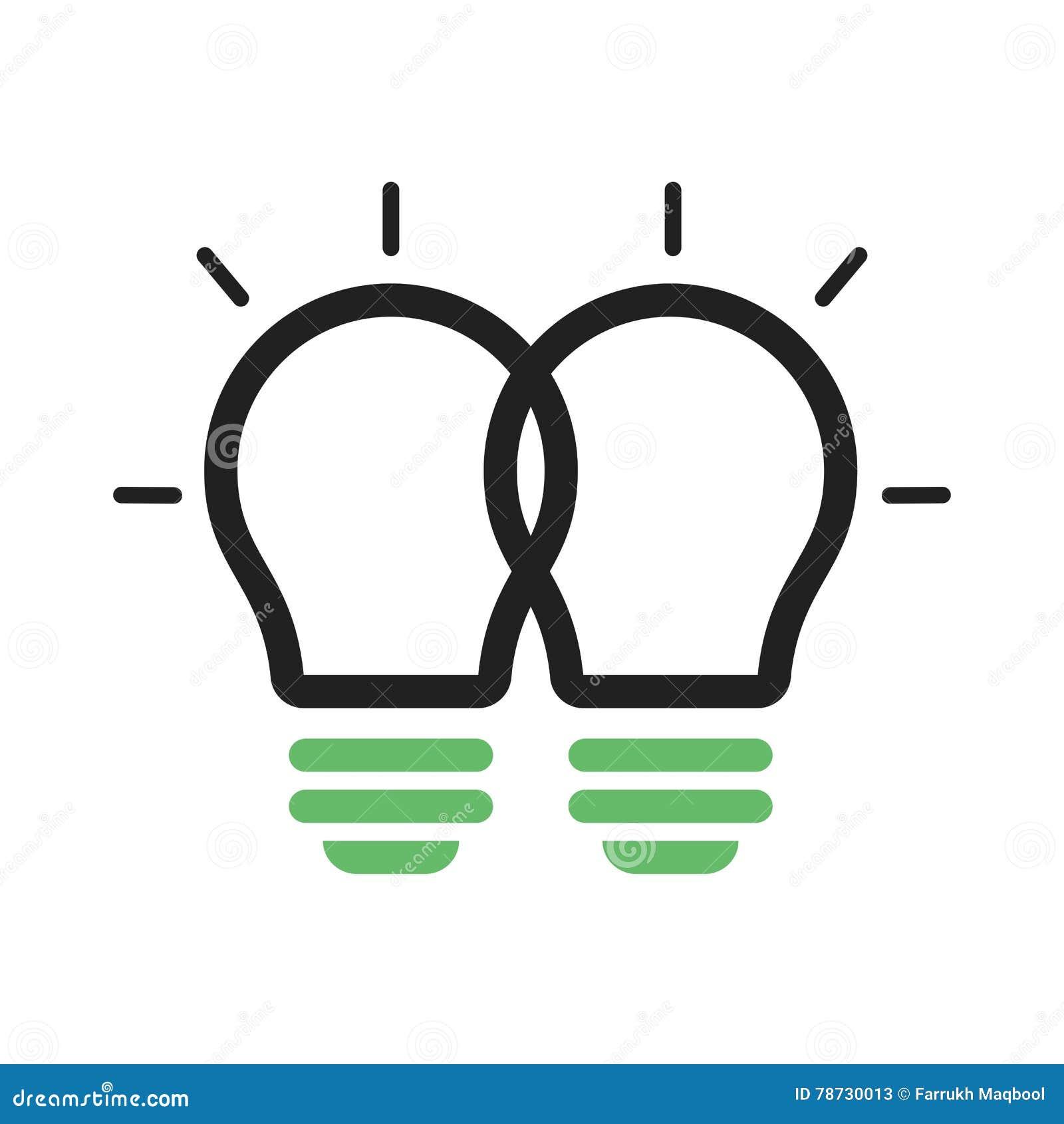 Applicera idéer