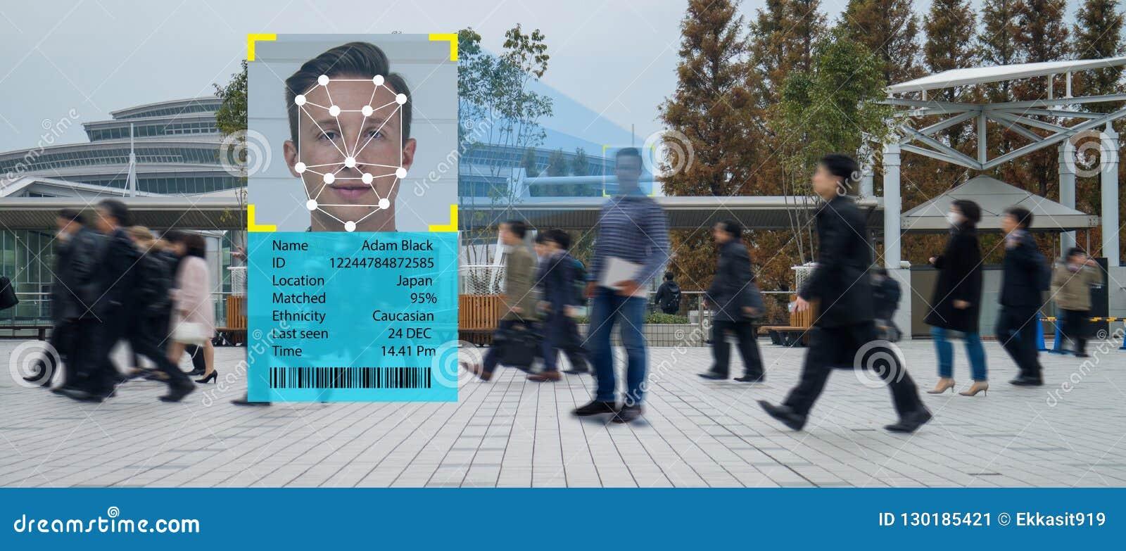 Apprentissage automatique d Iot avec la reconnaissance d humain et d objet qui emploie l intelligence artificielle à c de mesures