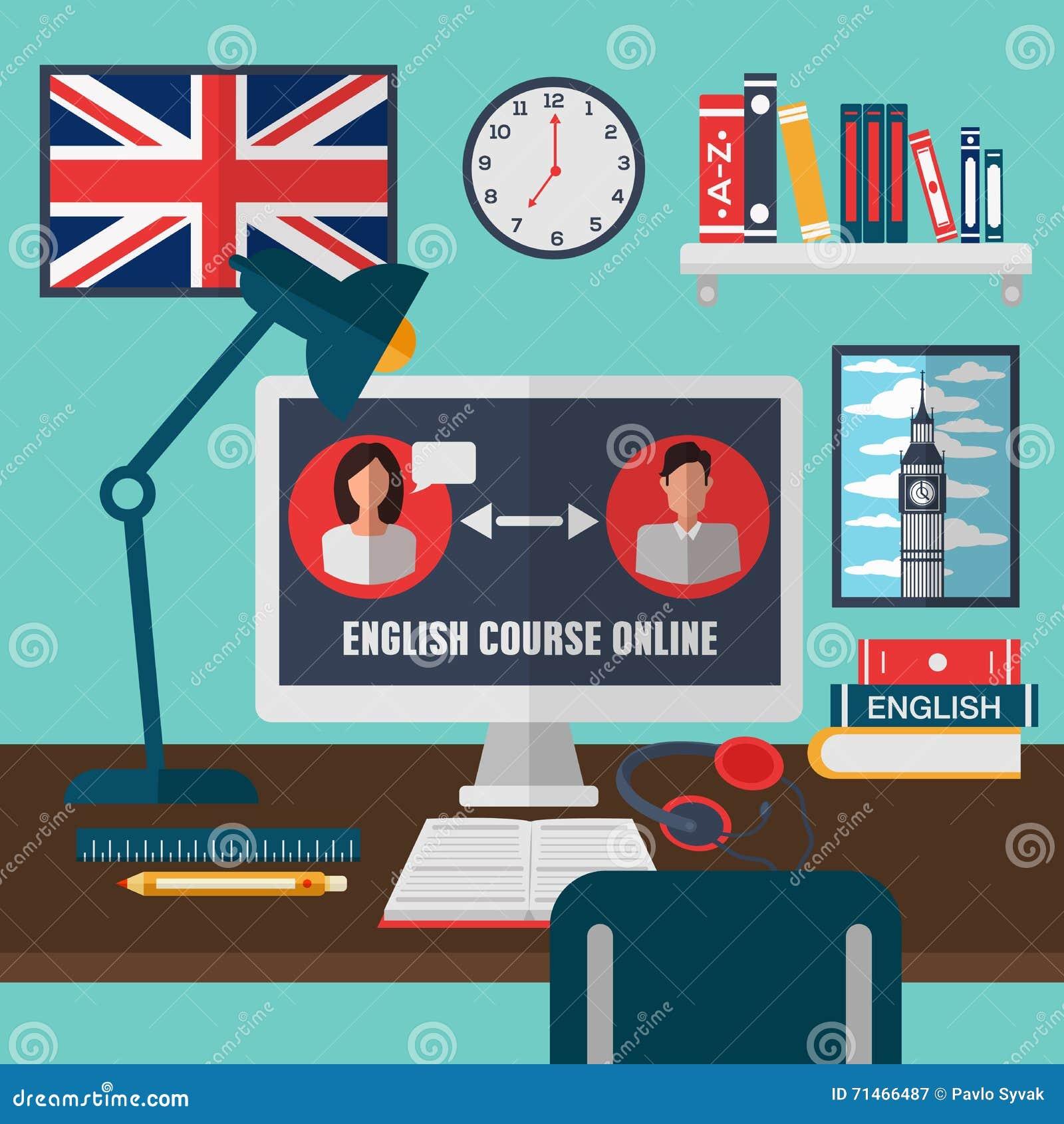 Aprendendo em linha inglês Cursos de formação em linha