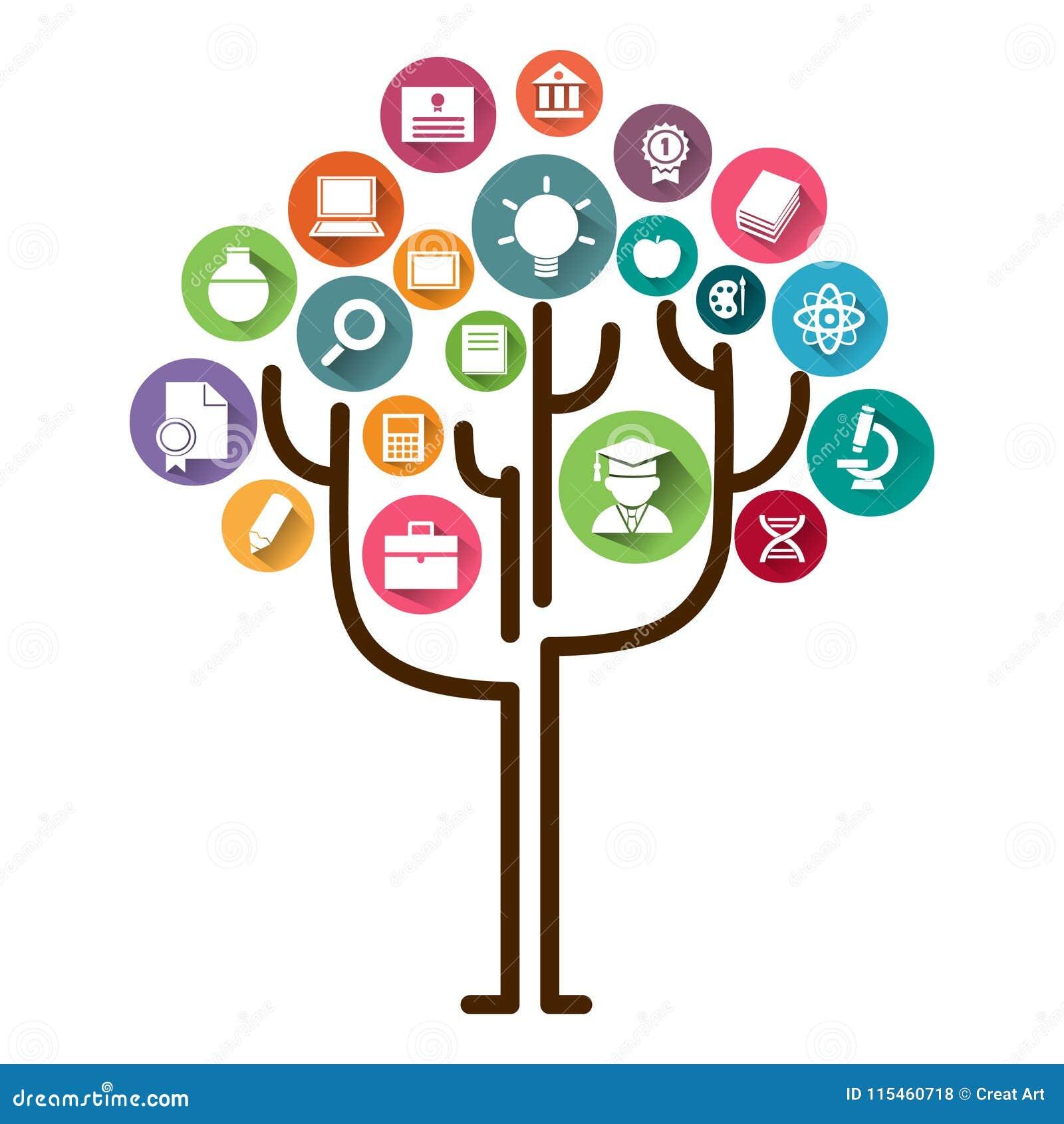 Aprendizagem do conceito da árvore da educação Ícones da educação e ilustração do vetor da árvore