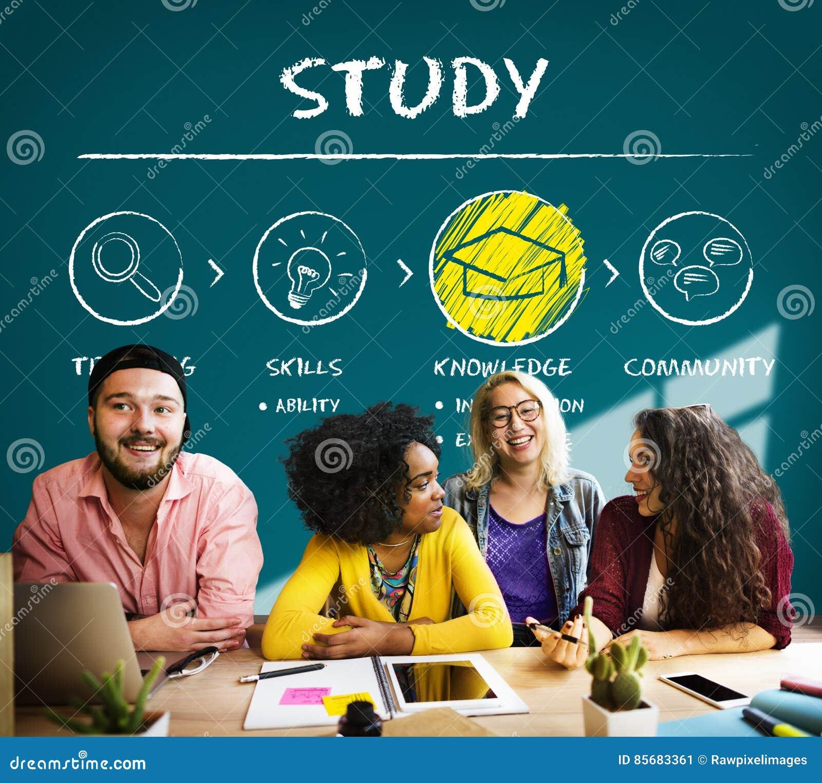 Aprendizaje de concepto de la sabiduría de la penetración del conocimiento de la educación del estudio