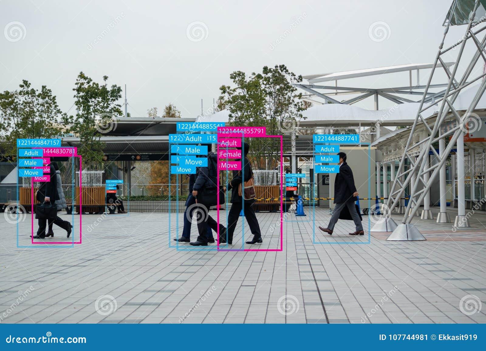 Aprendizaje de máquina de Iot con el reconocimiento del ser humano y de objeto que utilizan la inteligencia artificial a c de las