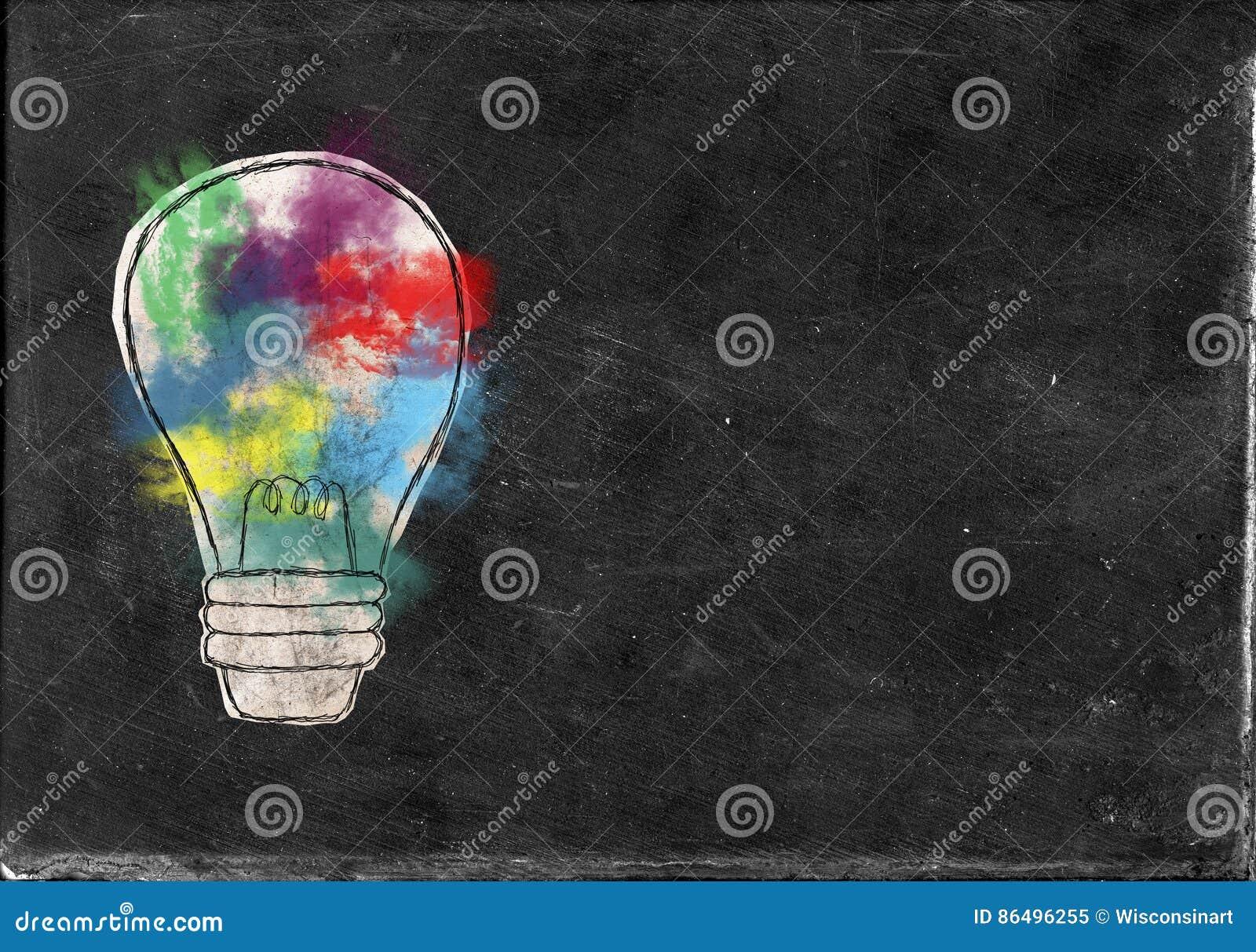 Żarówka, innowacja, pomysły, cele