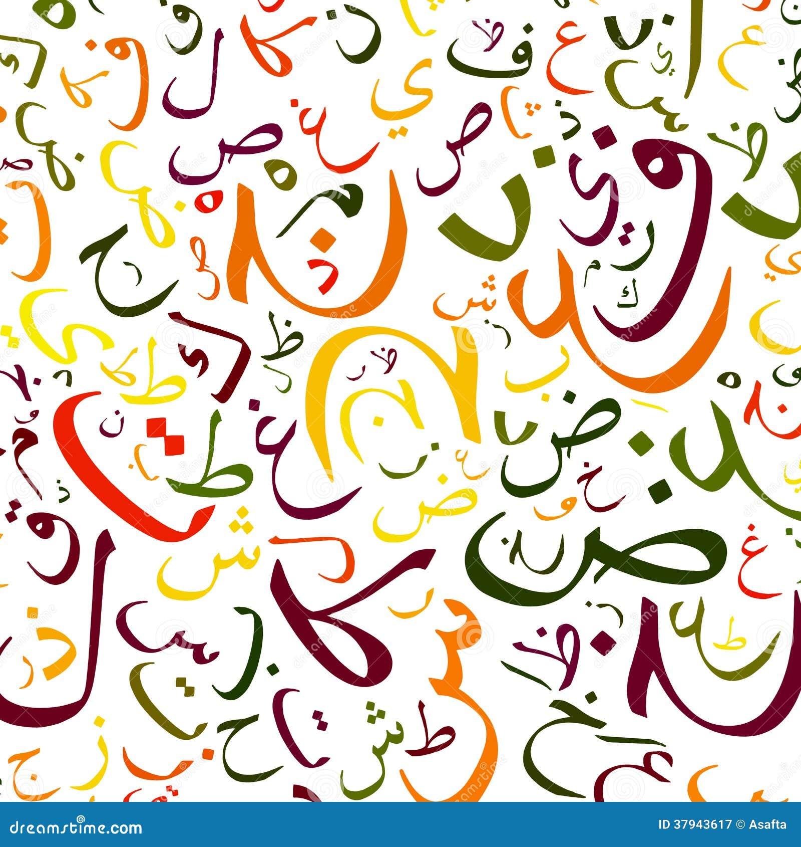 Arabic Letters Arabic alphabet background