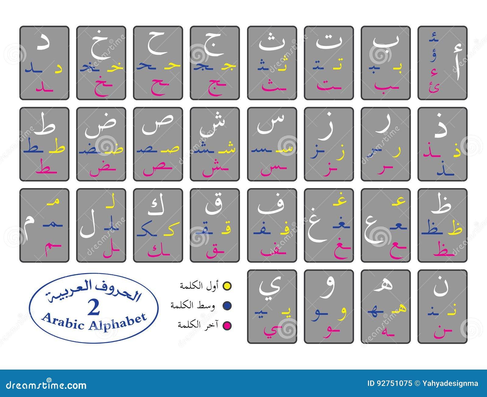 the arabic alphabet for beginner