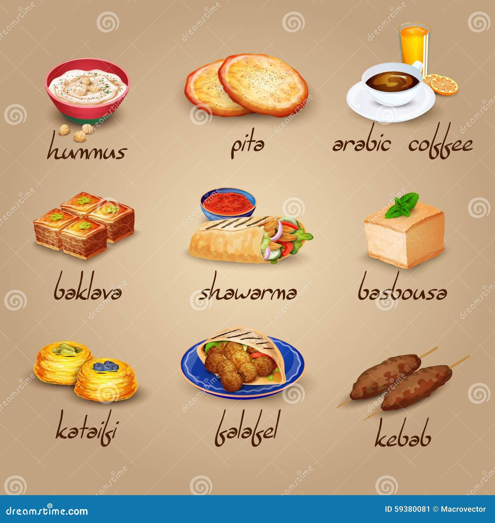 Arabische lebensmittel ikonen eingestellt vektor abbildung for Art de cuisine plates