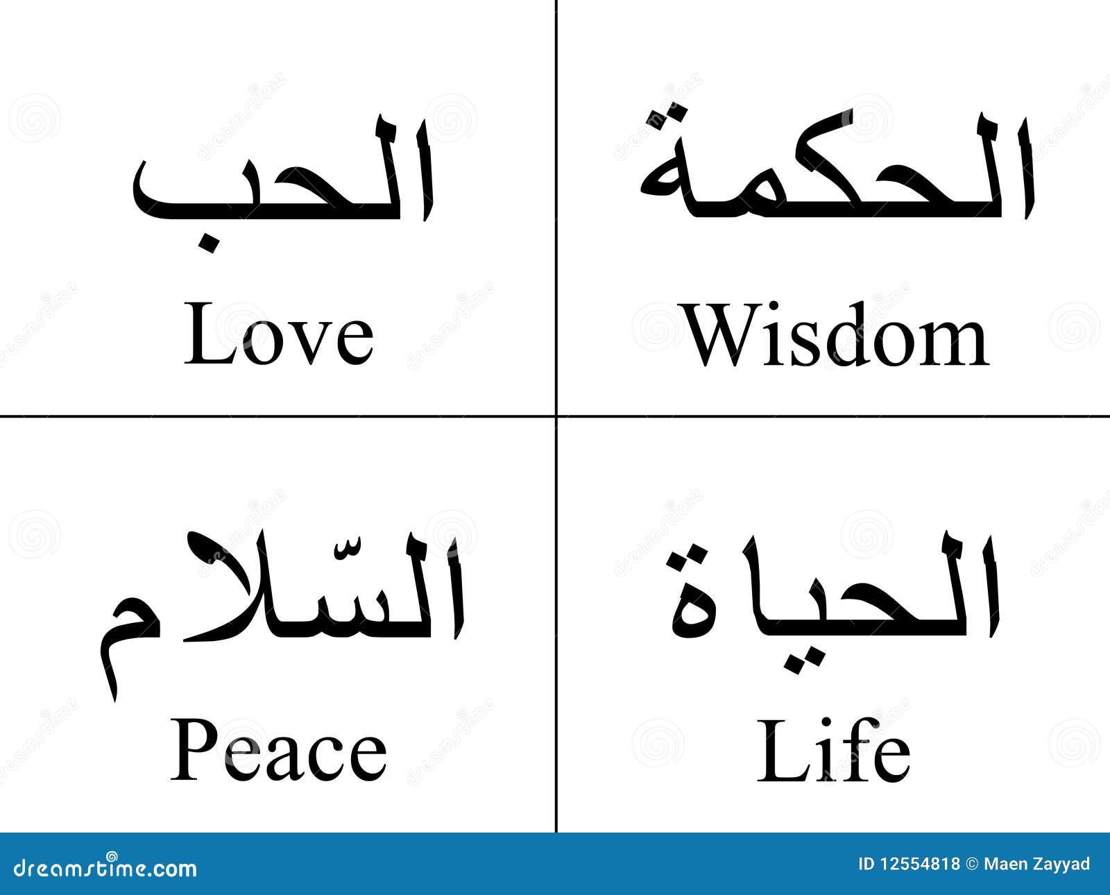 arabische woorden stock illustratie illustratie bestaande On arabische woorden