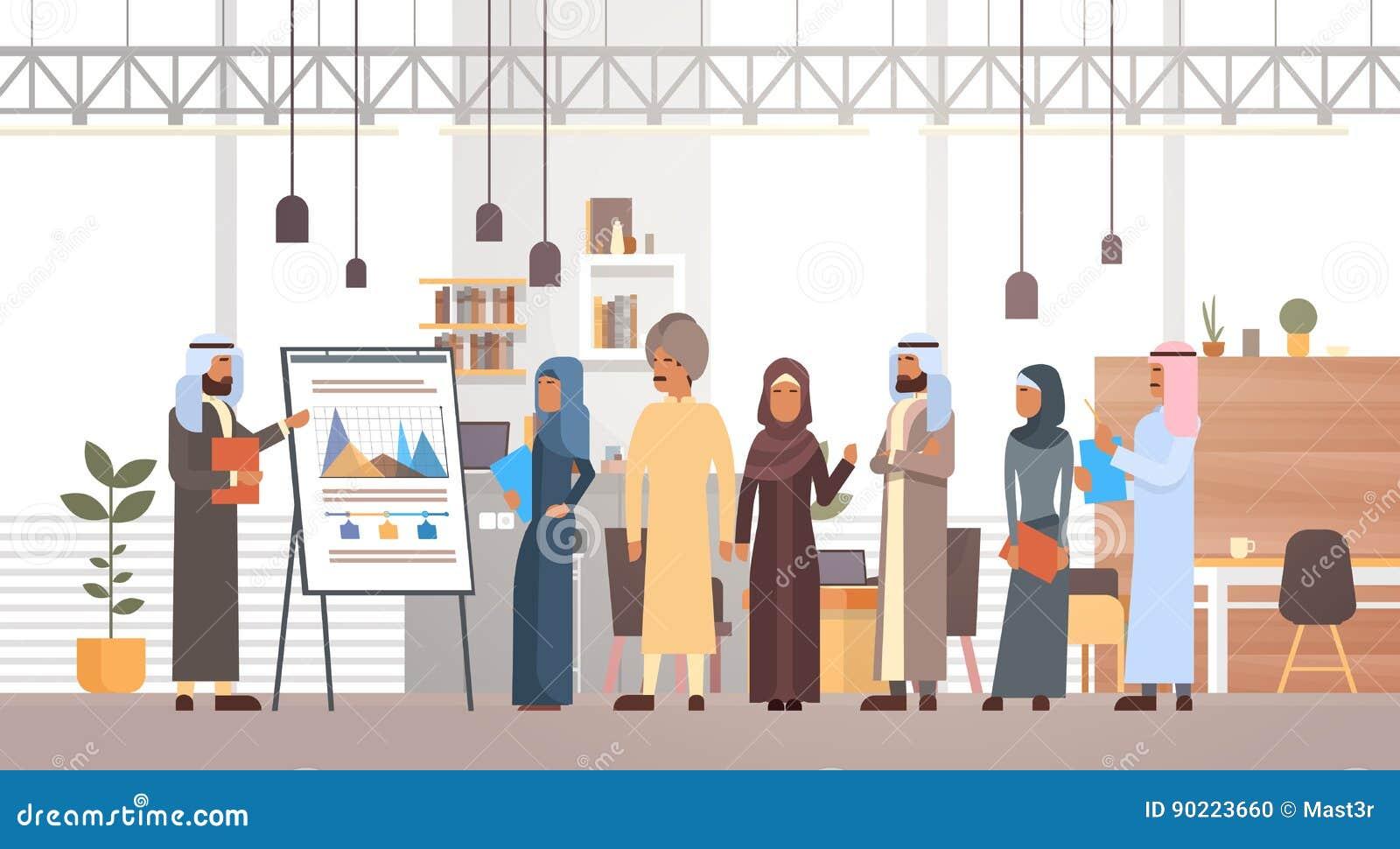 Arabisk presentation Flip Chart Finance, arabiska Businesspeople Team Training Conference Muslim för grupp för affärsfolk