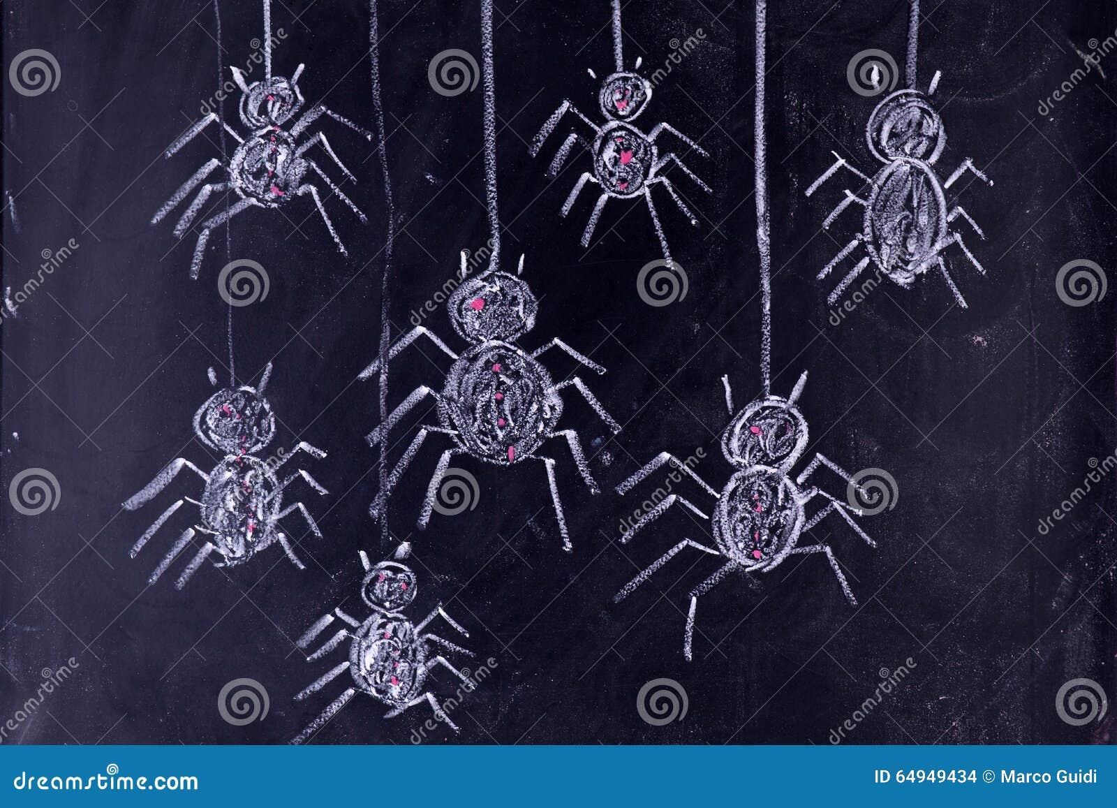 Arachnophobia: Strach pająki