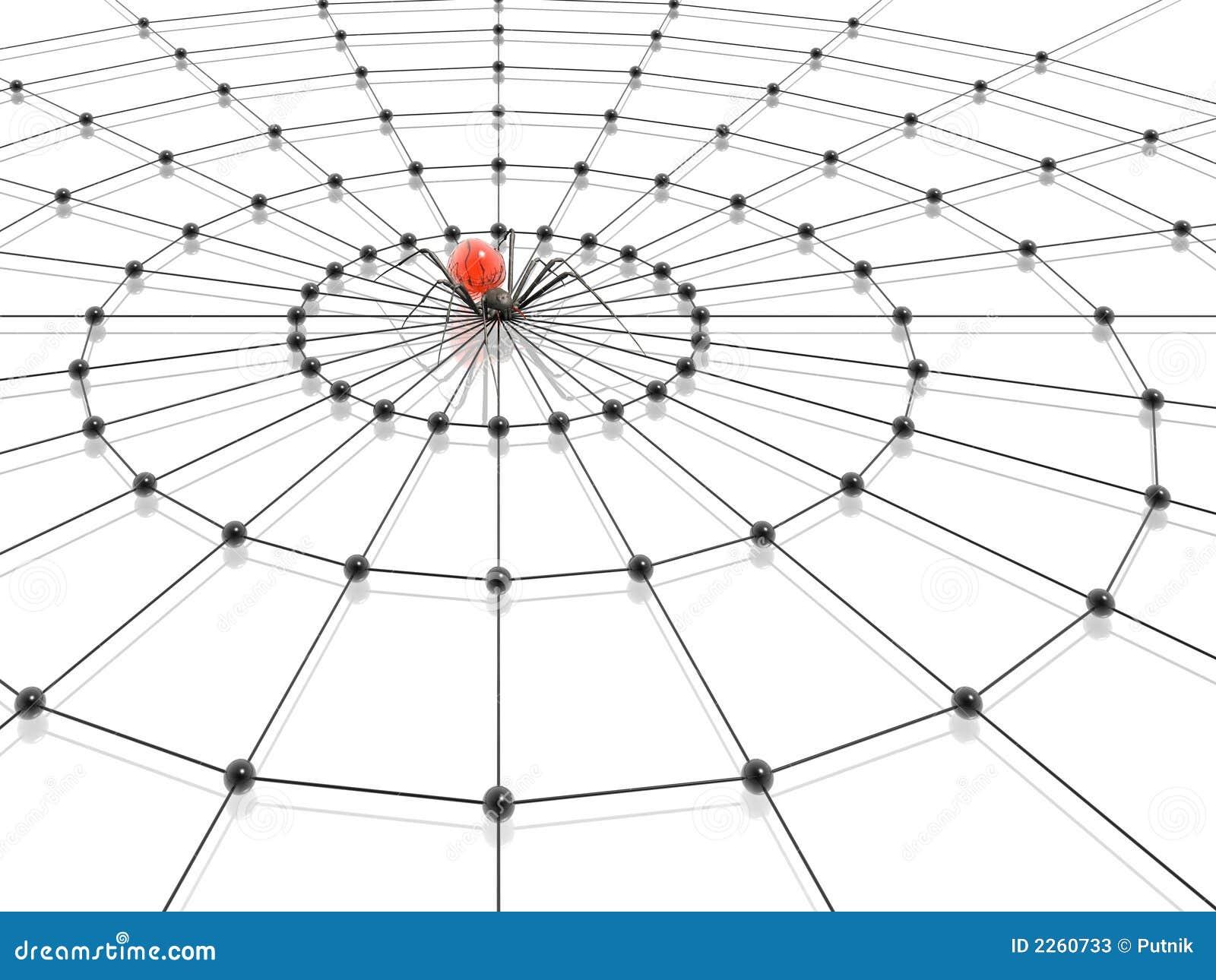 Aranha e Web