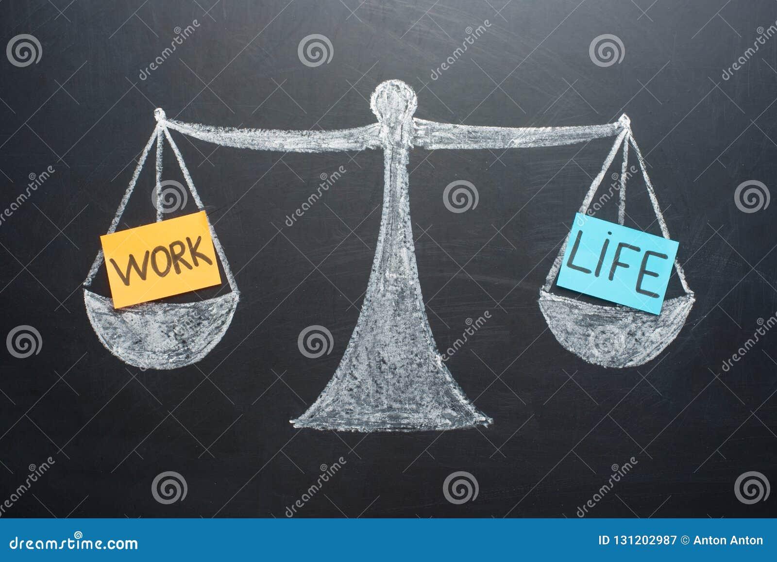 Arbetslivjämvikt graderar affär och familjlivsstilval