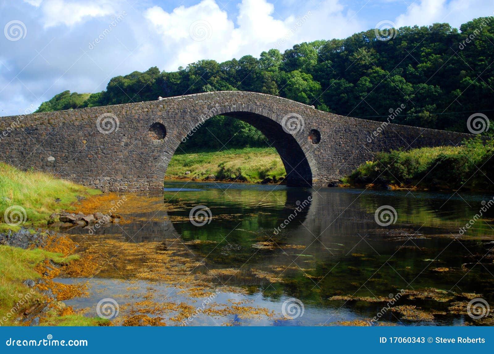 how to build an arch bridge