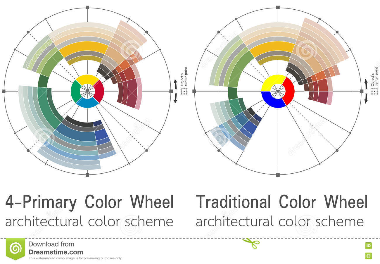 Architectural color wheels containing harmonious colors stock vector download architectural color wheels containing harmonious colors stock vector illustration of colour multicolored ccuart Choice Image
