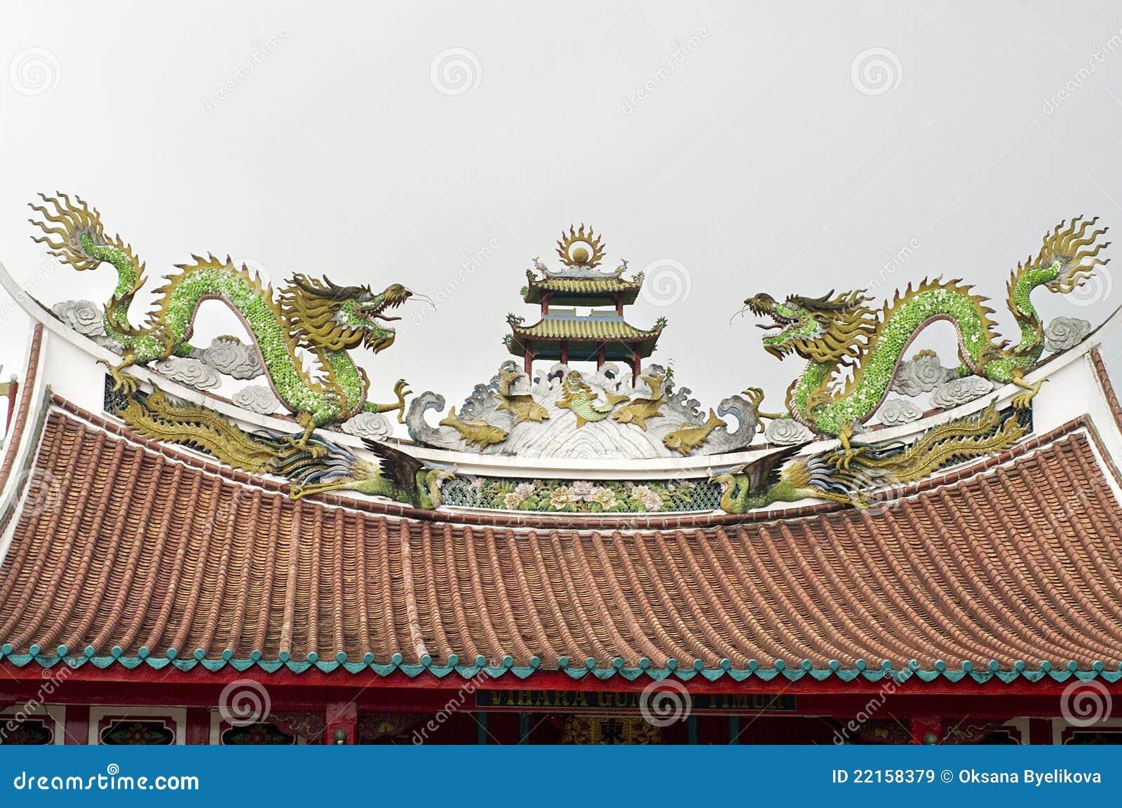 Architecture chinoise asiatique type de toit de temple for Architecture chinoise
