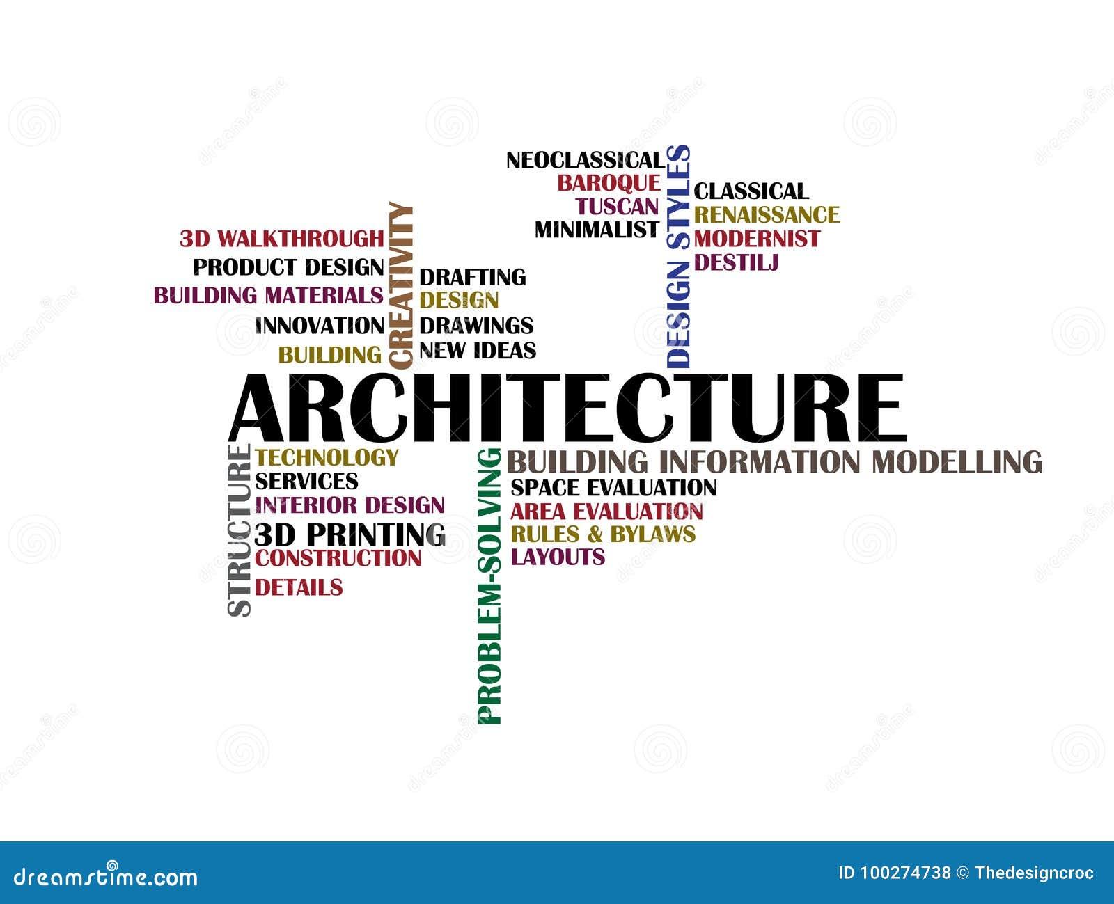 architecture design concept ideas.  Design Architecture Design Concept Word Cloud Vector On White Background Throughout Design Concept Ideas O
