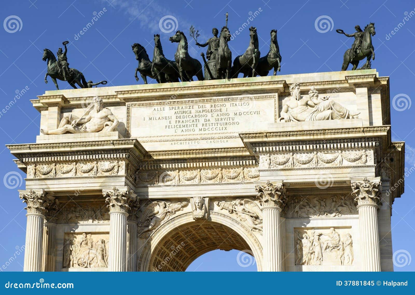 Arco het bovenste gedeelte van het dellatempo, Milaan